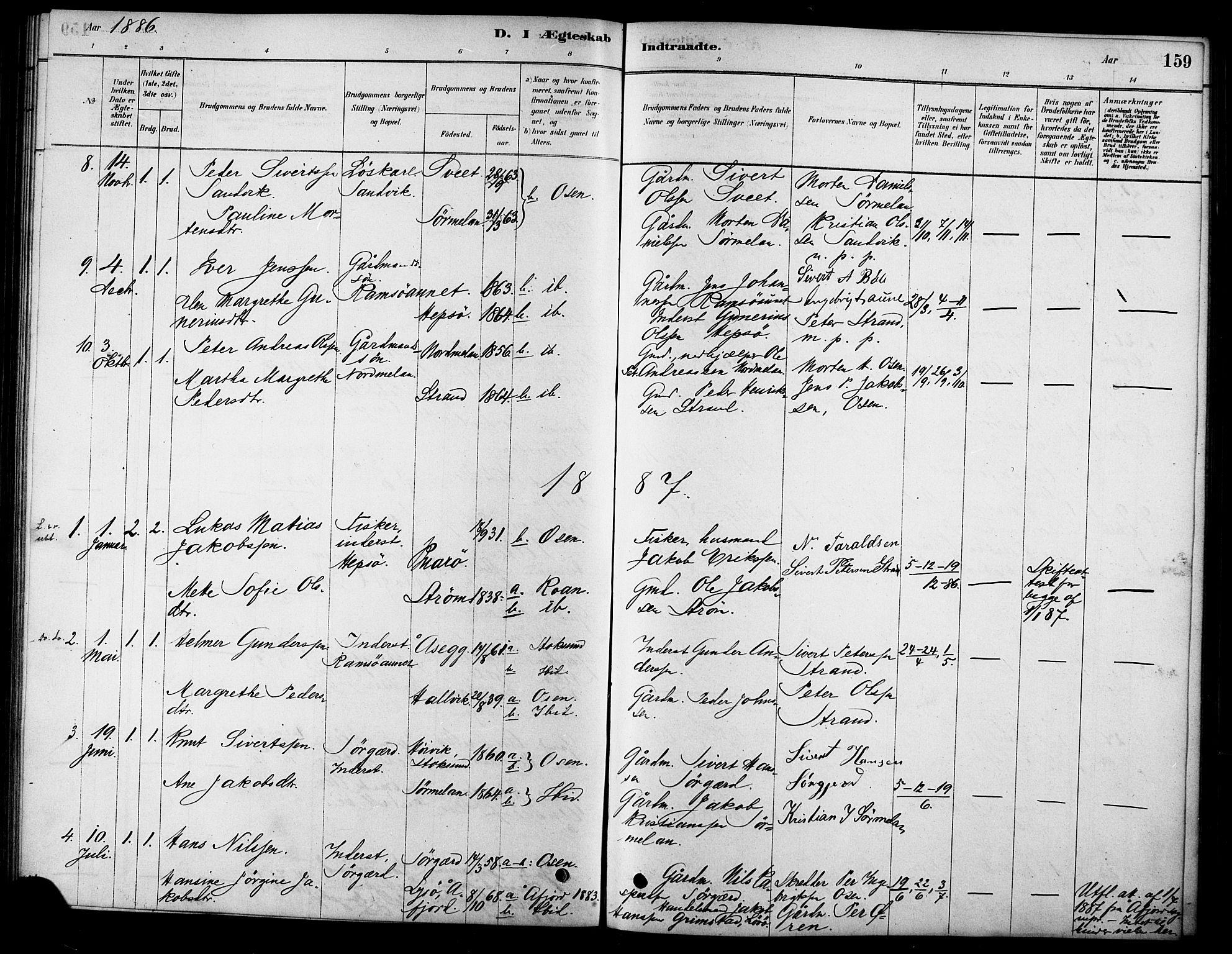 SAT, Ministerialprotokoller, klokkerbøker og fødselsregistre - Sør-Trøndelag, 658/L0722: Ministerialbok nr. 658A01, 1879-1896, s. 159