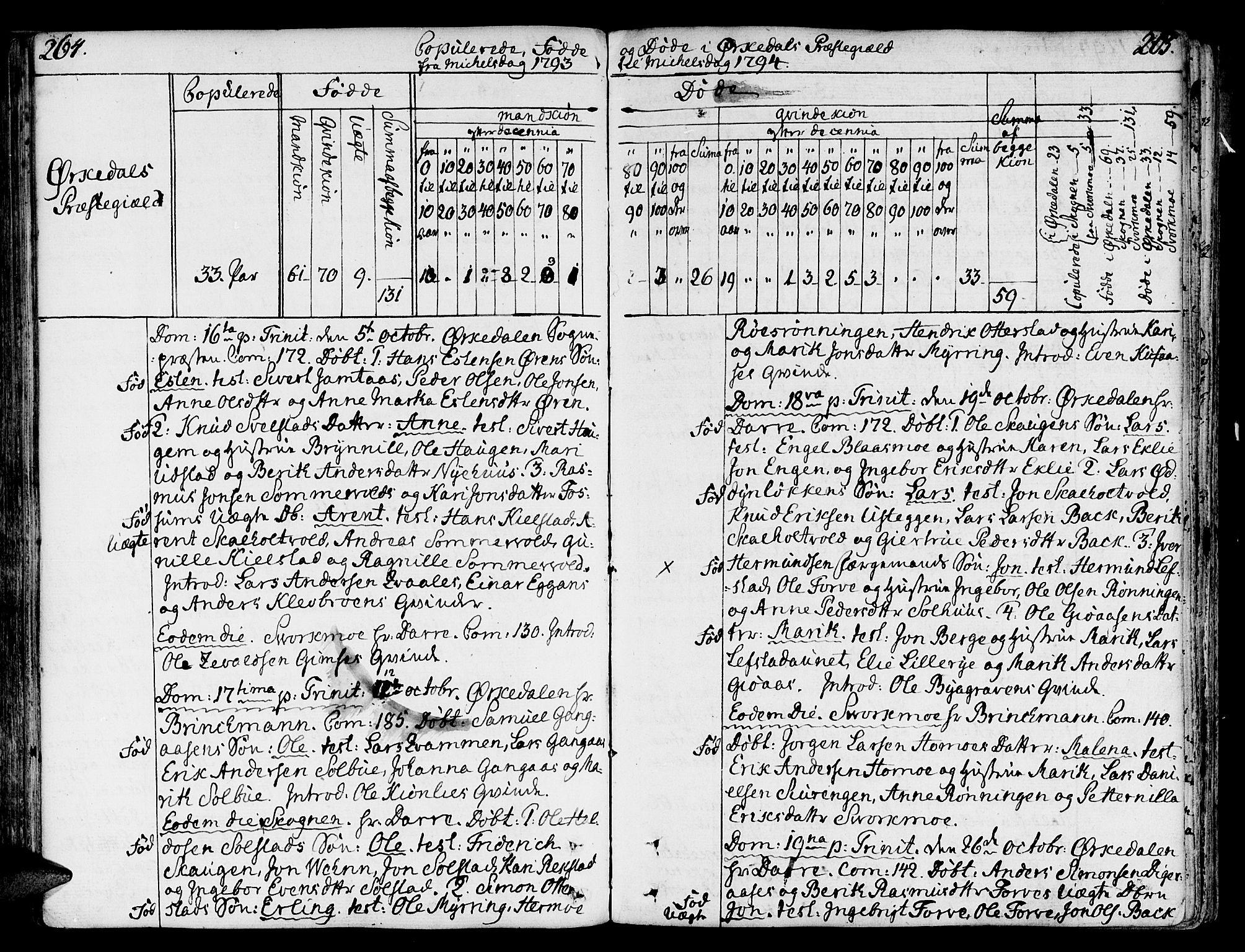 SAT, Ministerialprotokoller, klokkerbøker og fødselsregistre - Sør-Trøndelag, 668/L0802: Ministerialbok nr. 668A02, 1776-1799, s. 264-265