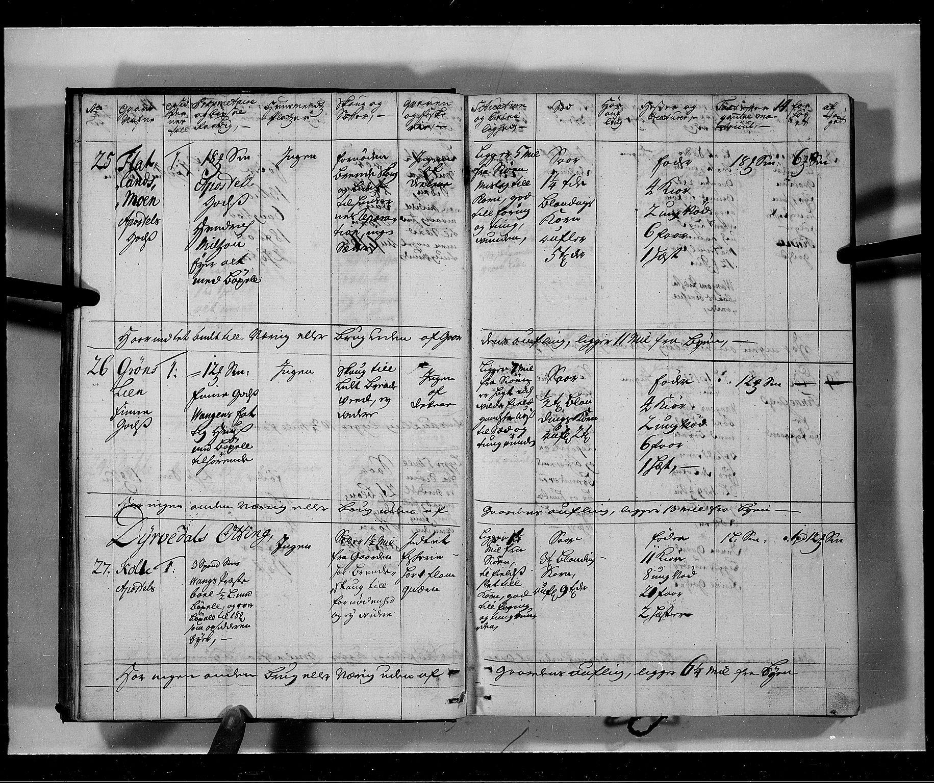 RA, Rentekammeret inntil 1814, Realistisk ordnet avdeling, N/Nb/Nbf/L0141: Voss eksaminasjonsprotokoll, 1723, s. 13b-14a