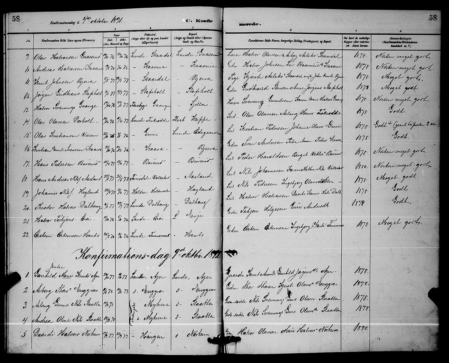 SAKO, Lunde kirkebøker, G/Ga/L0002: Klokkerbok nr. I 2, 1887-1896, s. 58