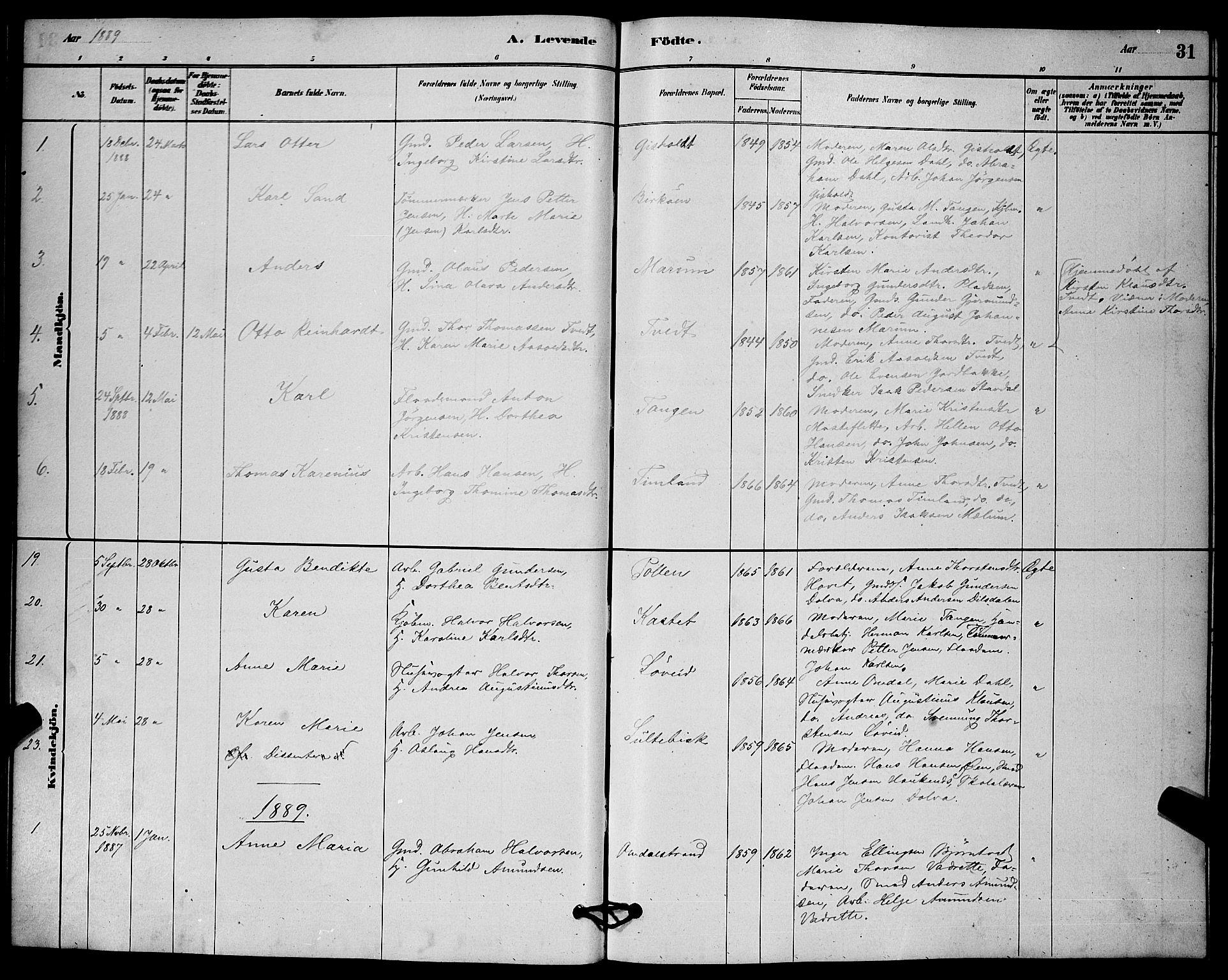SAKO, Solum kirkebøker, G/Gb/L0003: Klokkerbok nr. II 3, 1880-1898, s. 31