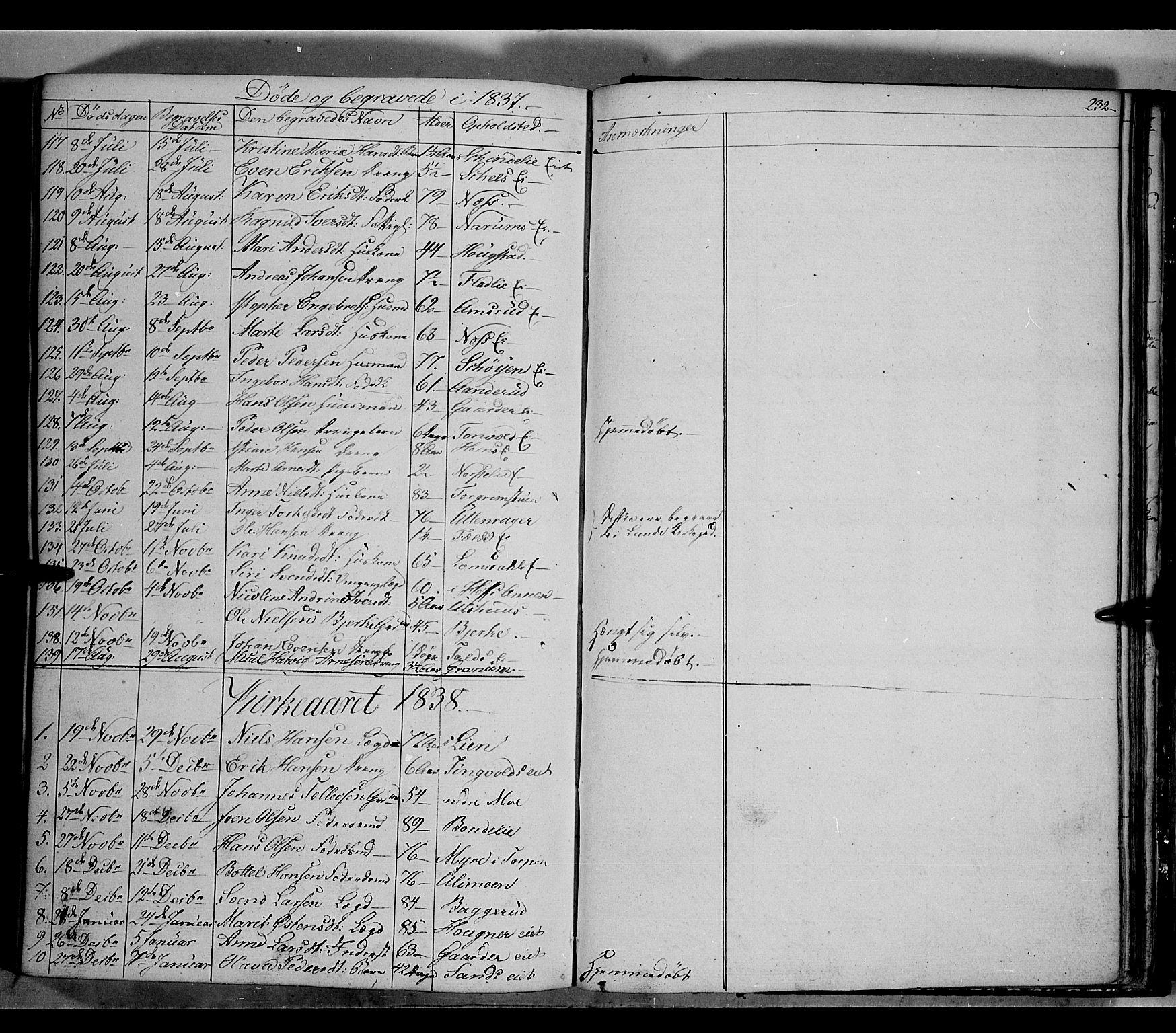 SAH, Land prestekontor, Klokkerbok nr. 2, 1833-1849, s. 232