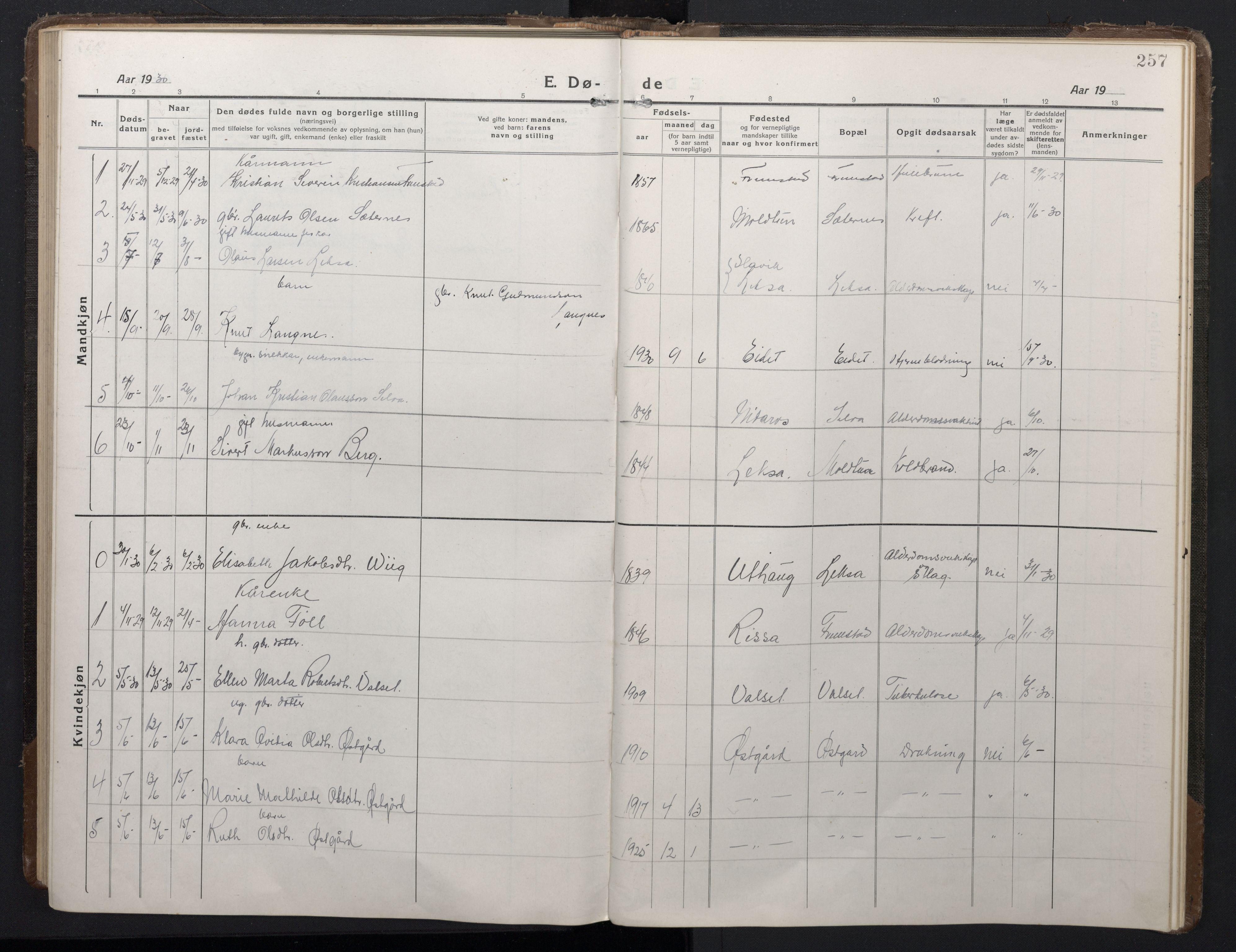 SAT, Ministerialprotokoller, klokkerbøker og fødselsregistre - Sør-Trøndelag, 662/L0758: Klokkerbok nr. 662C03, 1918-1948, s. 257