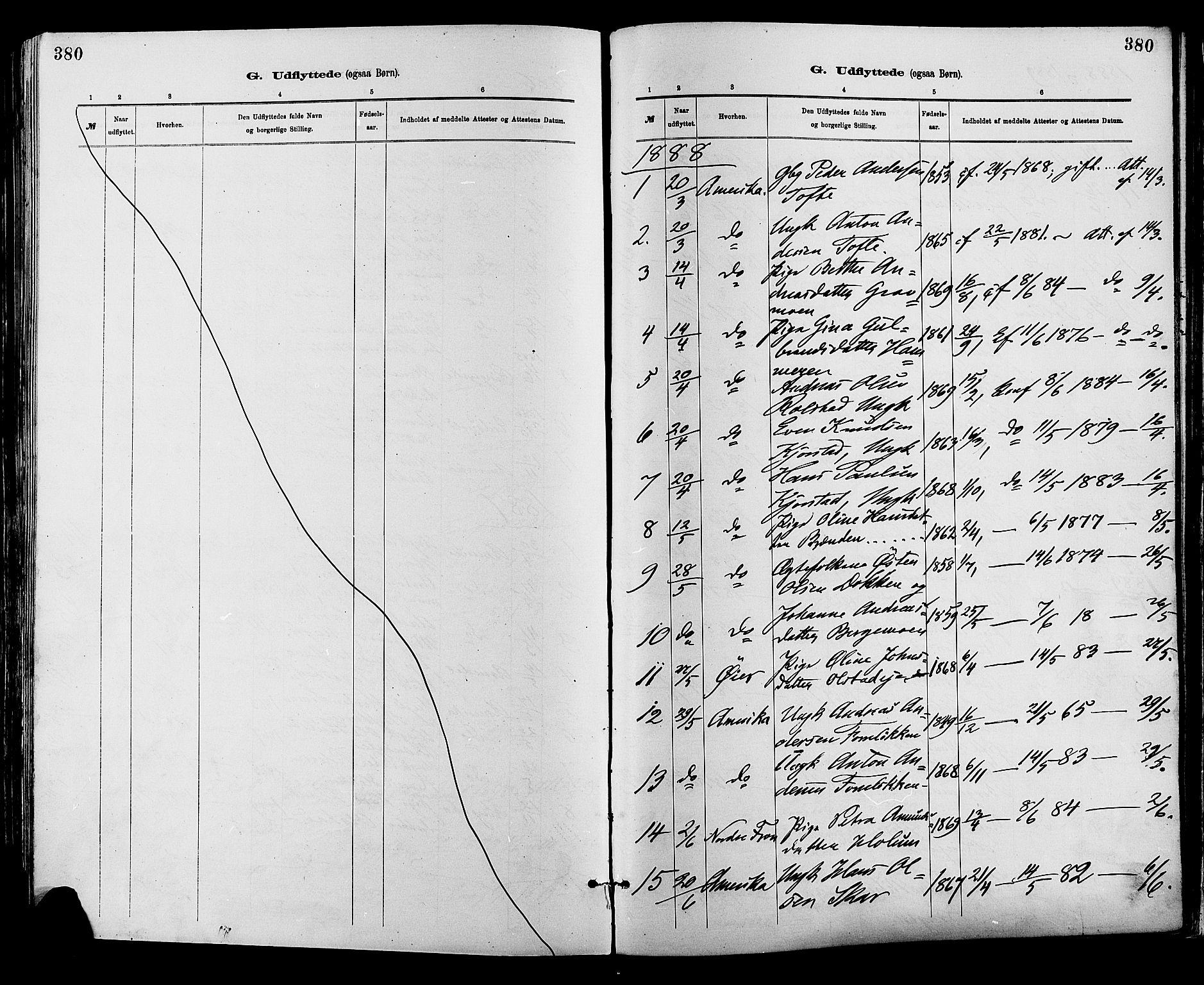 SAH, Sør-Fron prestekontor, H/Ha/Haa/L0003: Ministerialbok nr. 3, 1881-1897, s. 380