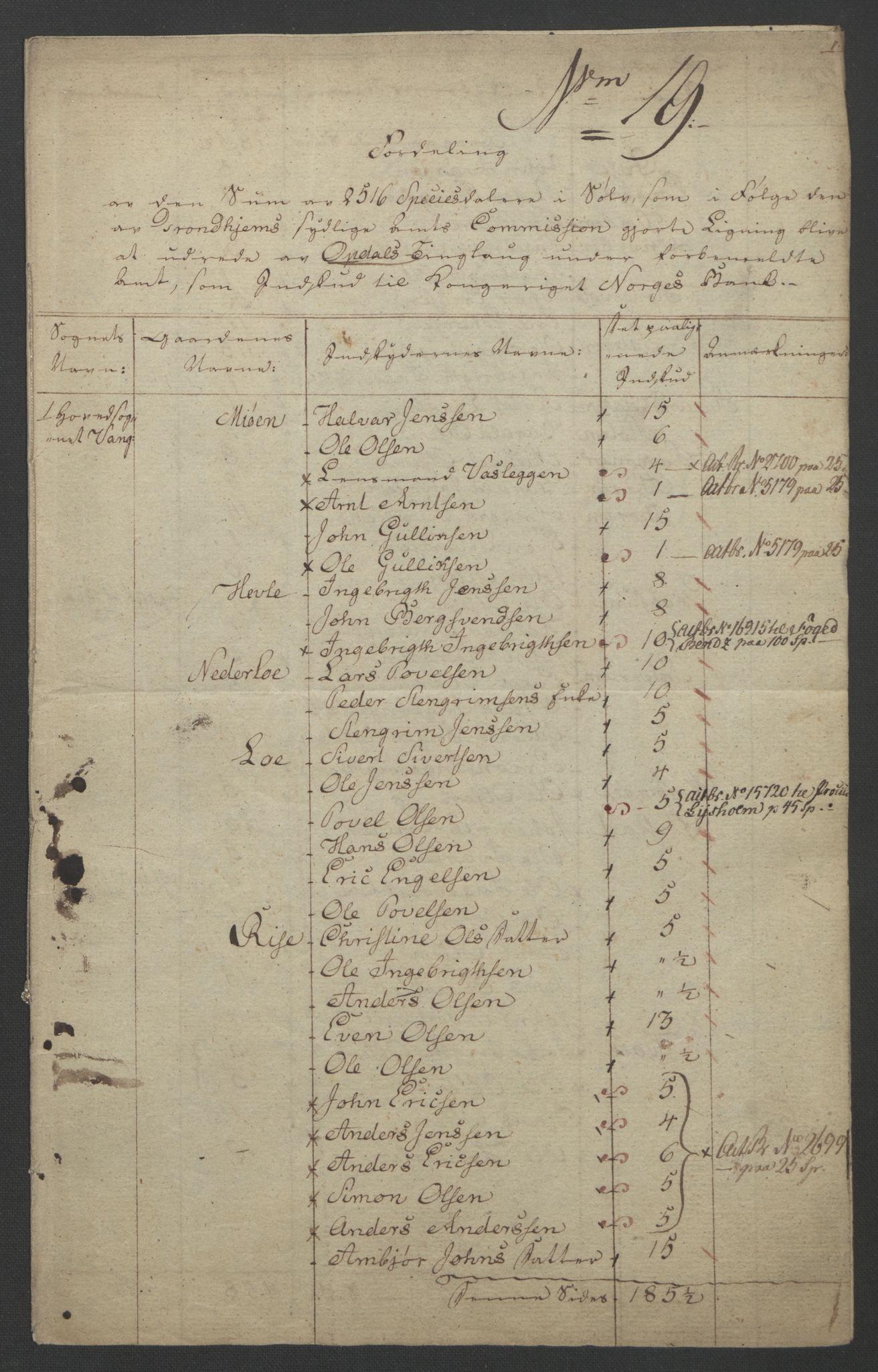 NOBA, Norges Bank/Sølvskatten 1816*, 1816-1821, s. 64