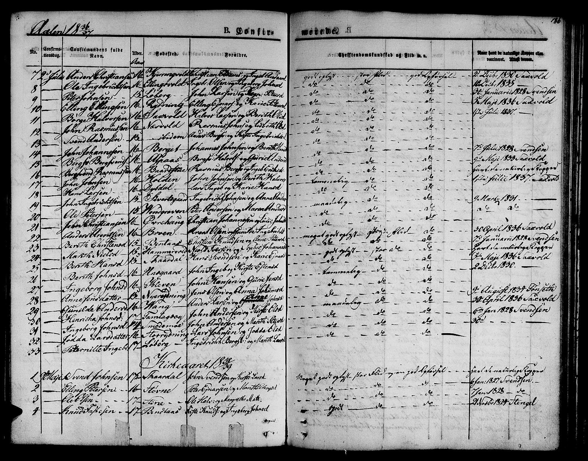 SAT, Ministerialprotokoller, klokkerbøker og fødselsregistre - Sør-Trøndelag, 685/L0959: Ministerialbok nr. 685A04 /3, 1829-1845, s. 186