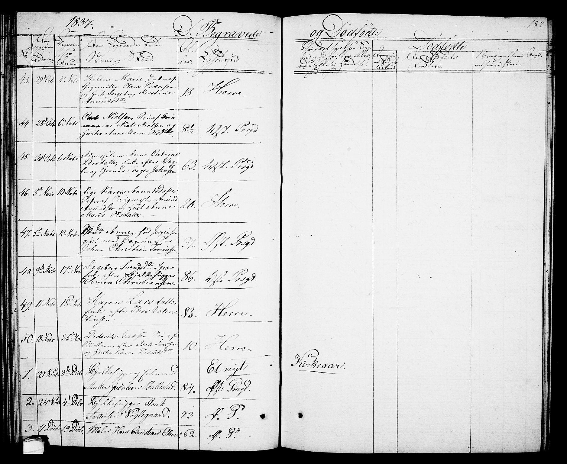 SAKO, Porsgrunn kirkebøker , G/Gb/L0002: Klokkerbok nr. II 2, 1828-1841, s. 182