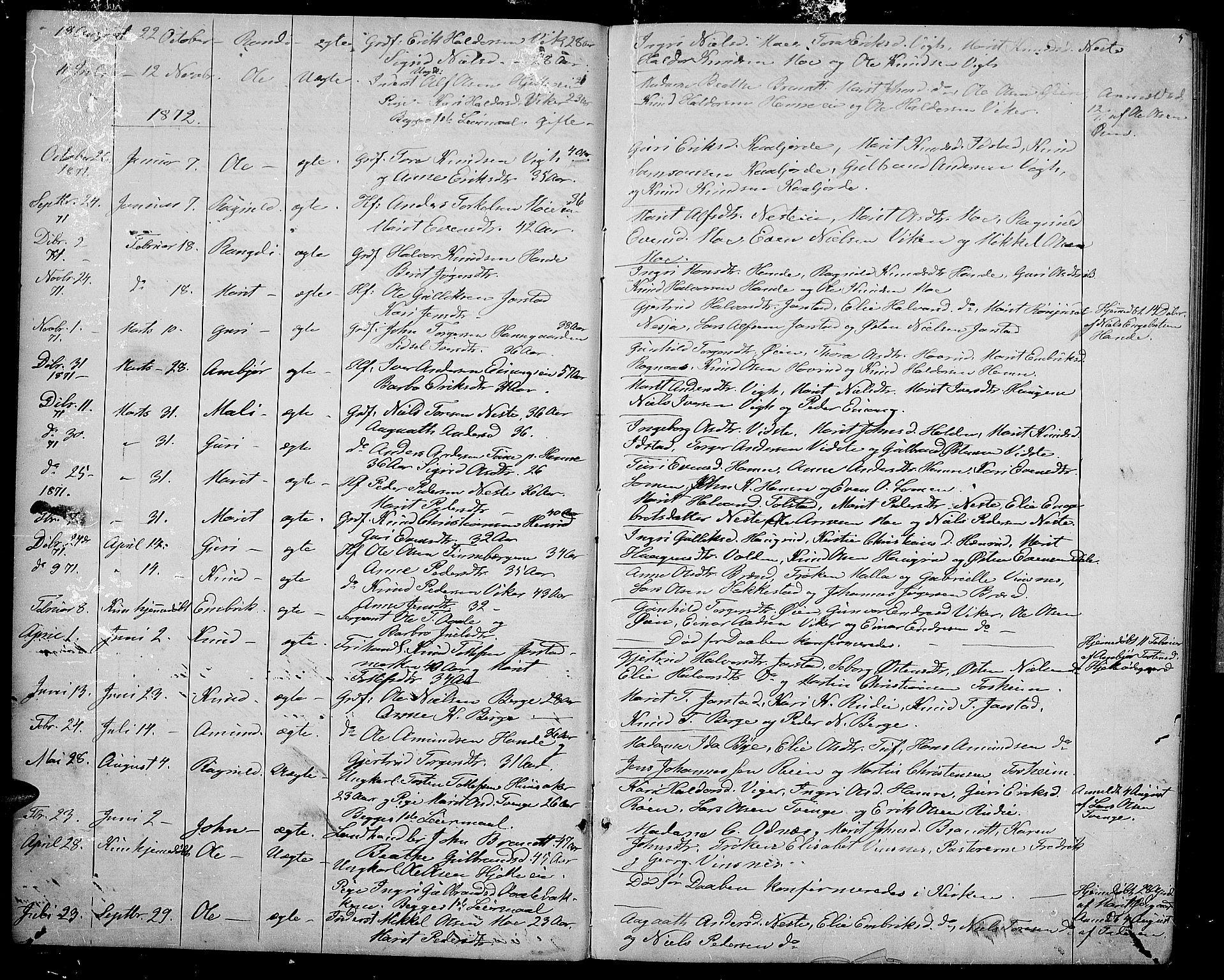 SAH, Vestre Slidre prestekontor, Klokkerbok nr. 1, 1869-1882, s. 5