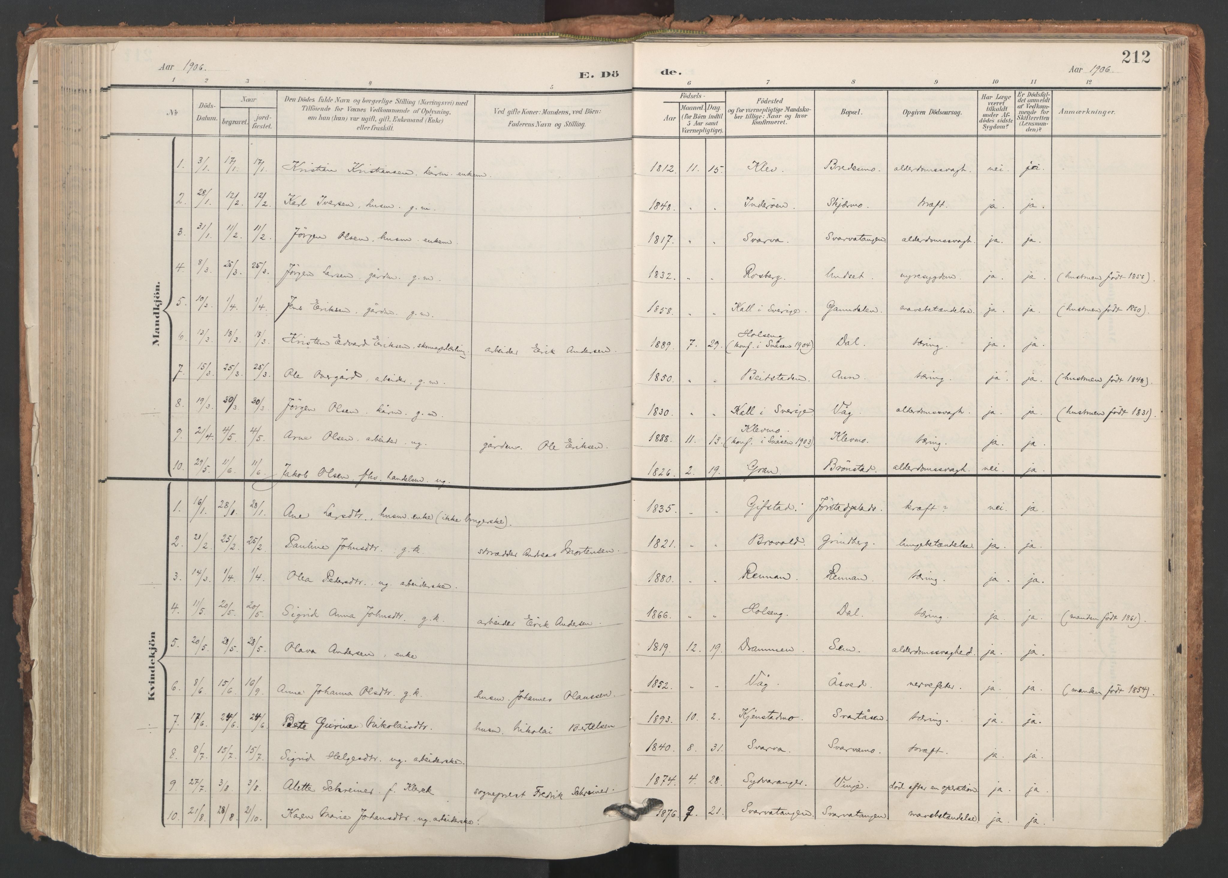 SAT, Ministerialprotokoller, klokkerbøker og fødselsregistre - Nord-Trøndelag, 749/L0477: Ministerialbok nr. 749A11, 1902-1927, s. 212
