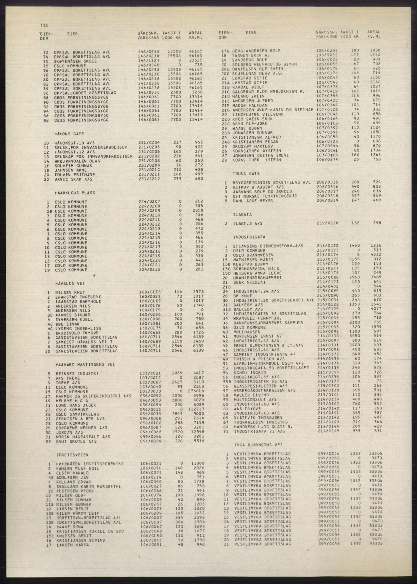 PUBL, Kristiania/Oslo adressebok, 1980-1981, s. 114