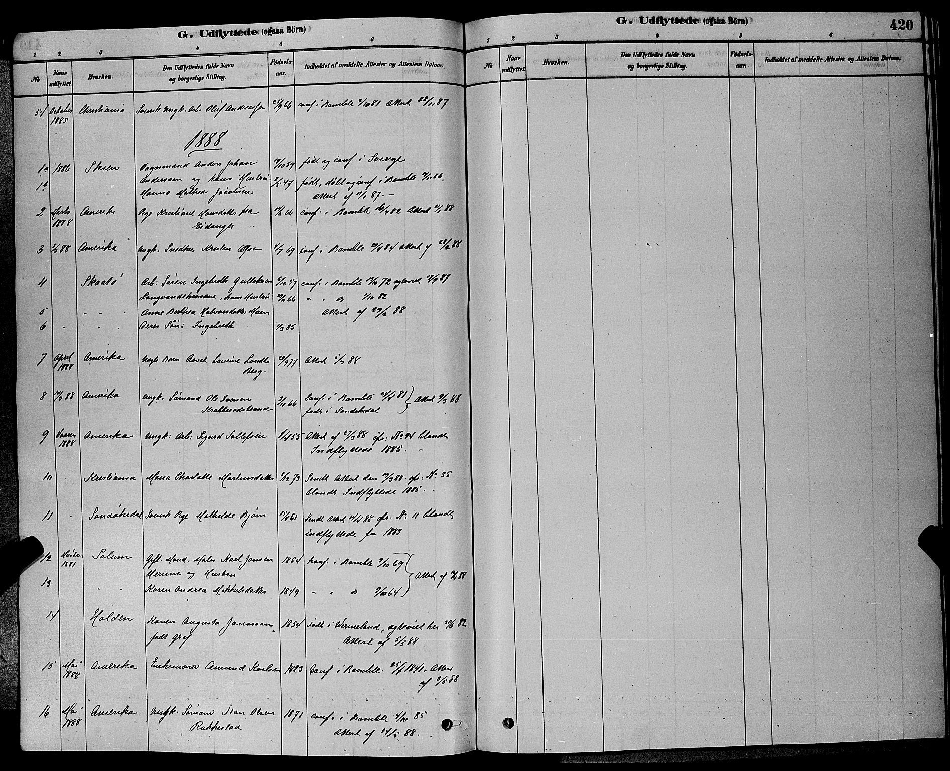 SAKO, Bamble kirkebøker, G/Ga/L0008: Klokkerbok nr. I 8, 1878-1888, s. 420