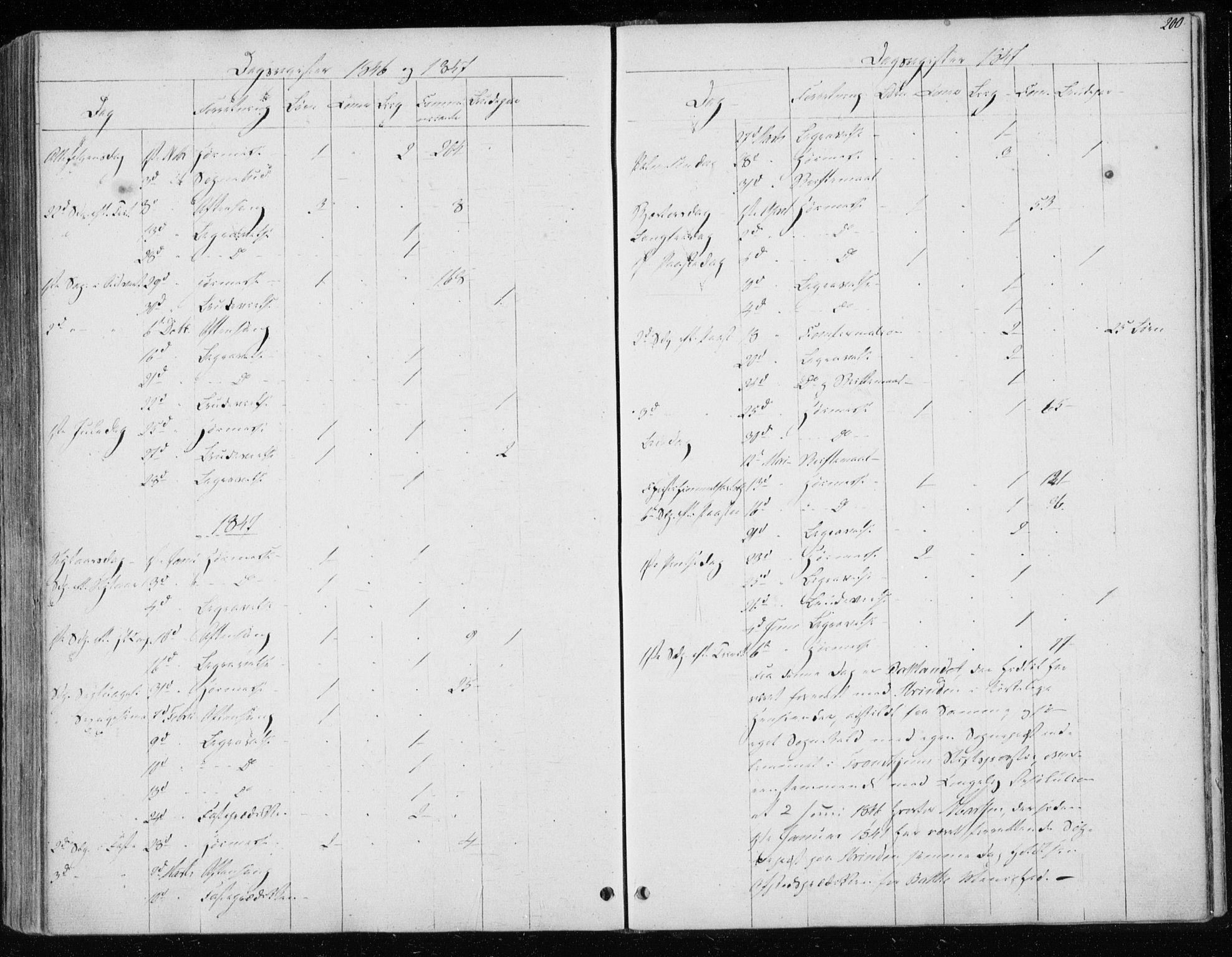 SAT, Ministerialprotokoller, klokkerbøker og fødselsregistre - Sør-Trøndelag, 604/L0183: Ministerialbok nr. 604A04, 1841-1850, s. 200