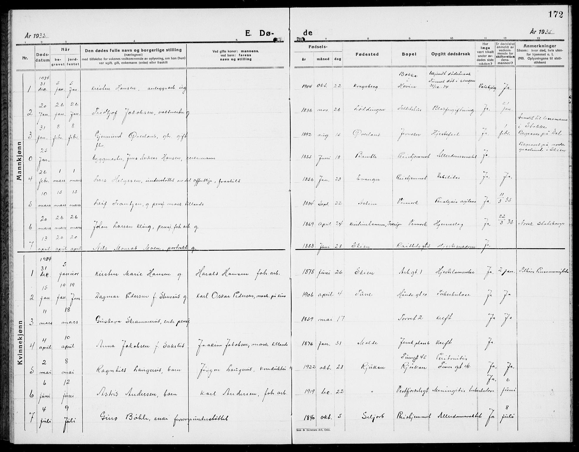 SAKO, Rjukan kirkebøker, G/Ga/L0005: Klokkerbok nr. 5, 1928-1937, s. 172
