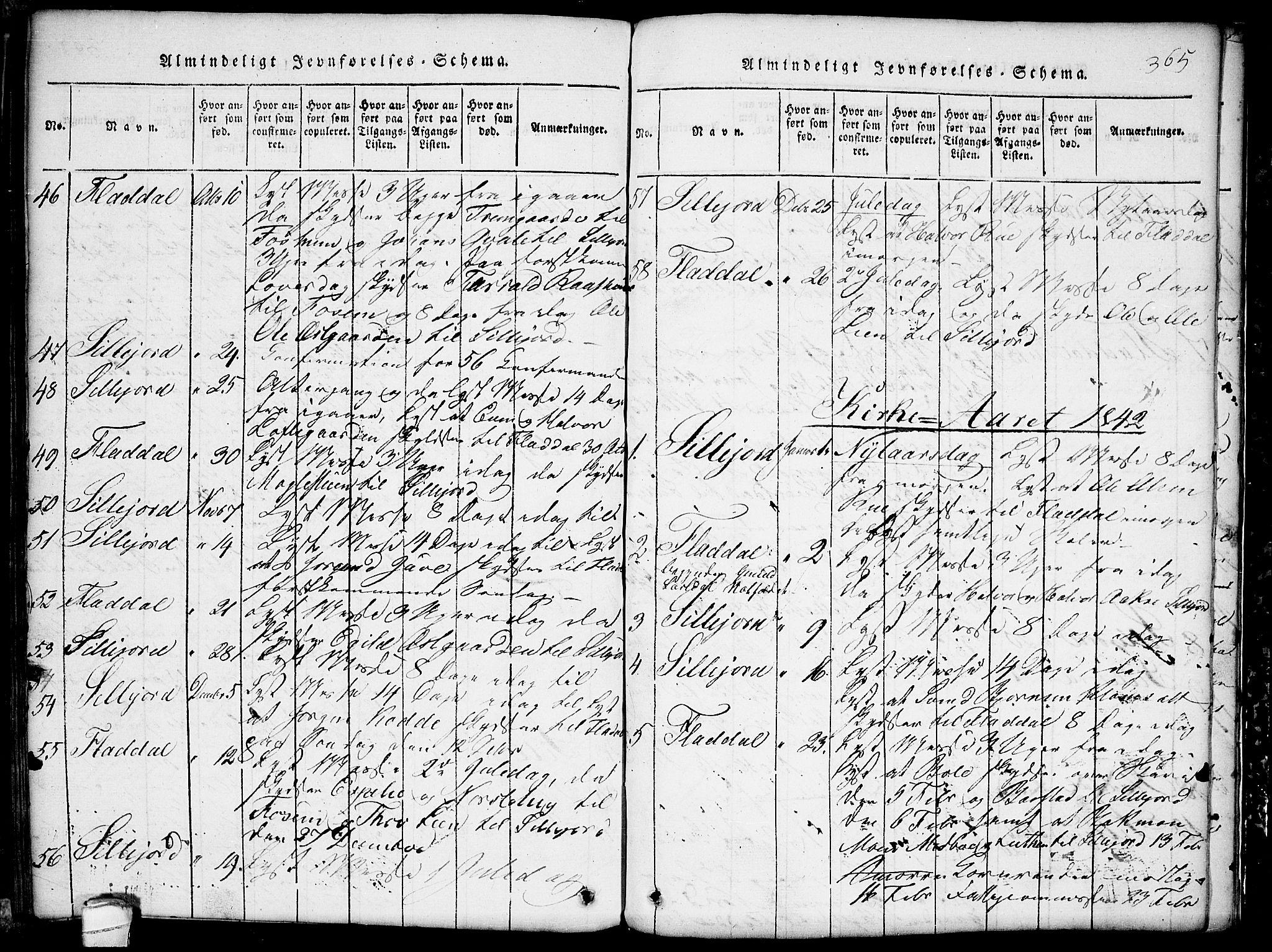 SAKO, Seljord kirkebøker, G/Gb/L0002: Klokkerbok nr. II 2, 1815-1854, s. 365