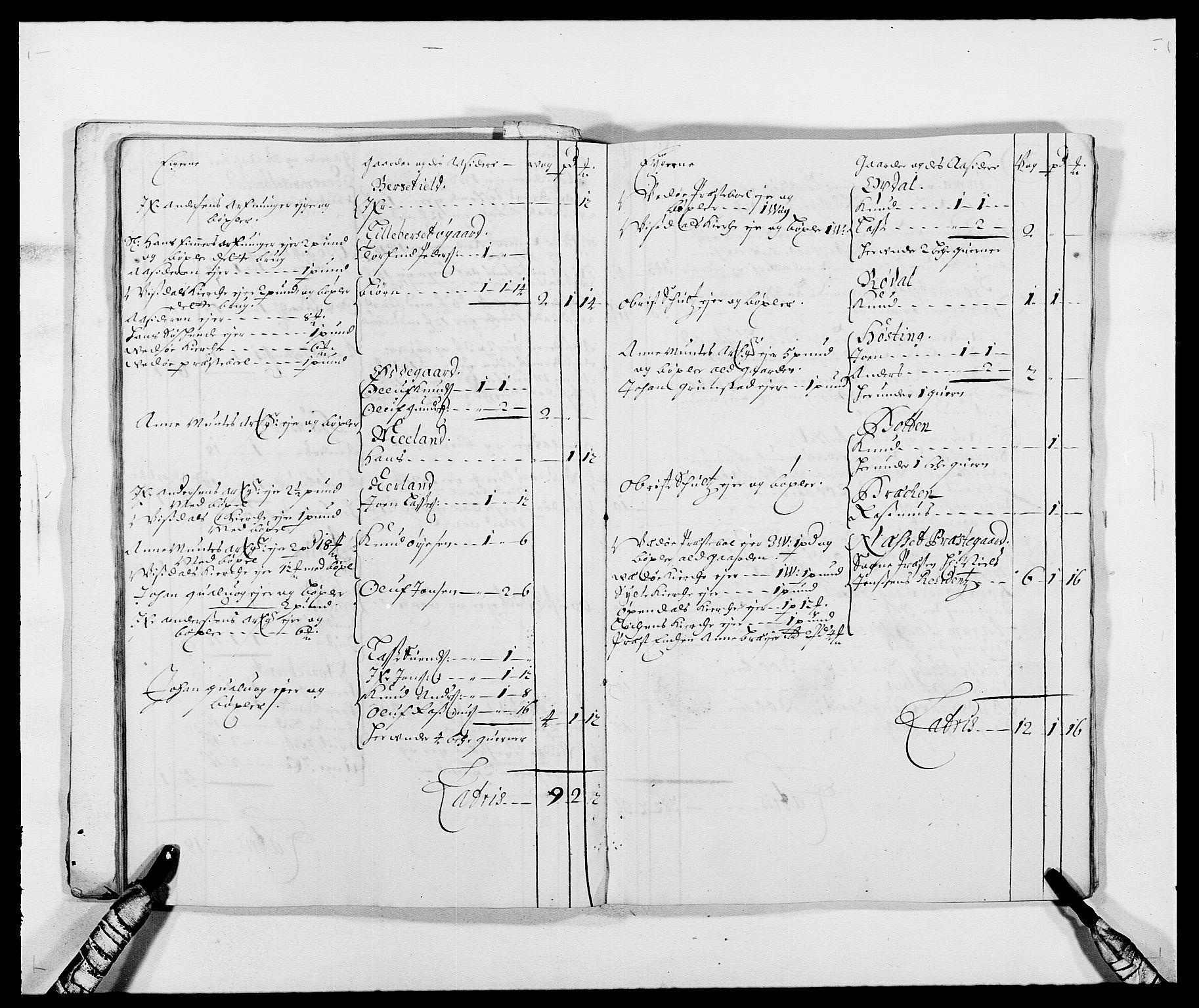 RA, Rentekammeret inntil 1814, Reviderte regnskaper, Fogderegnskap, R55/L3648: Fogderegnskap Romsdal, 1687-1689, s. 180