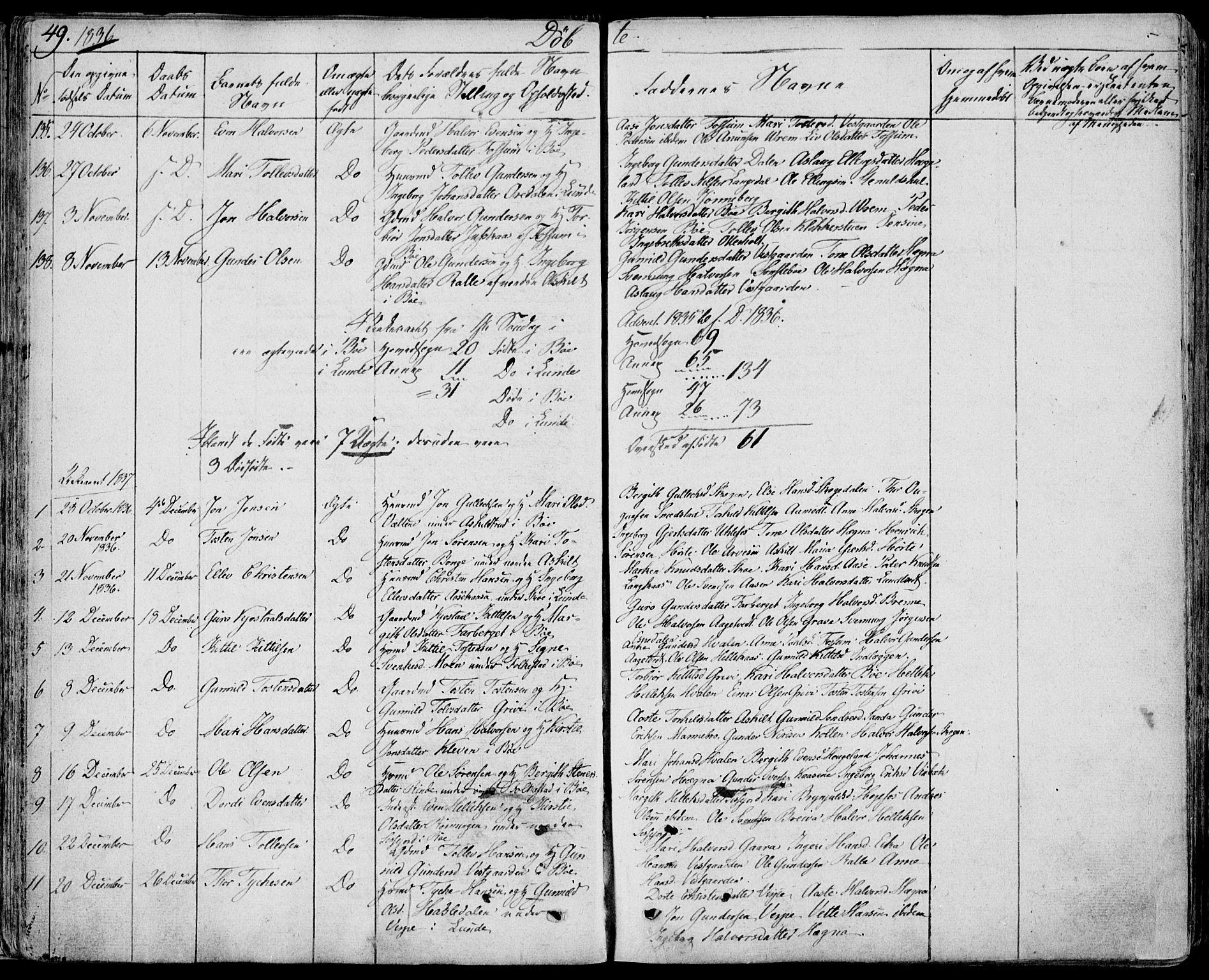 SAKO, Bø kirkebøker, F/Fa/L0007: Ministerialbok nr. 7, 1831-1848, s. 49
