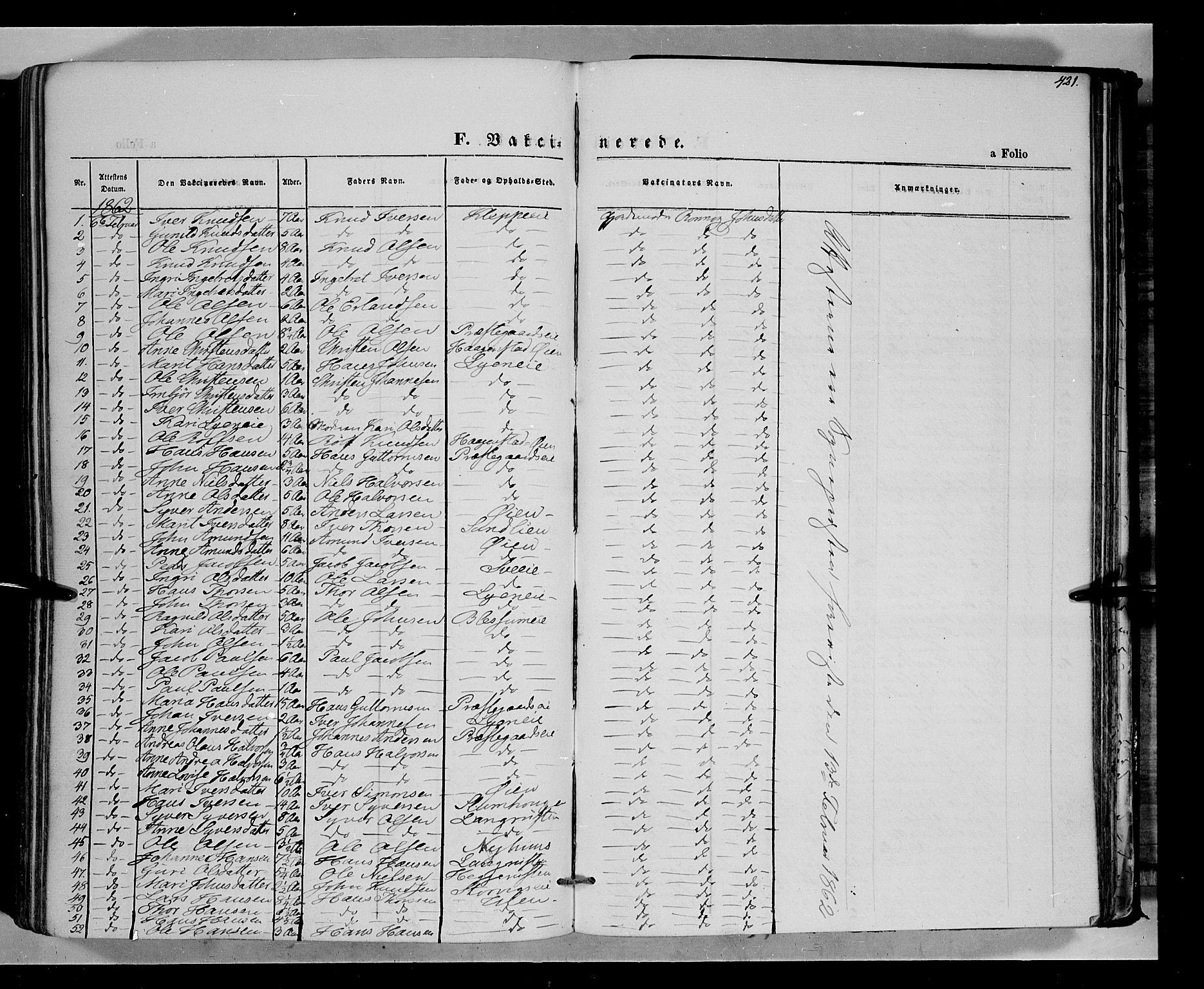 SAH, Vågå prestekontor, Ministerialbok nr. 6 /1, 1856-1872, s. 421
