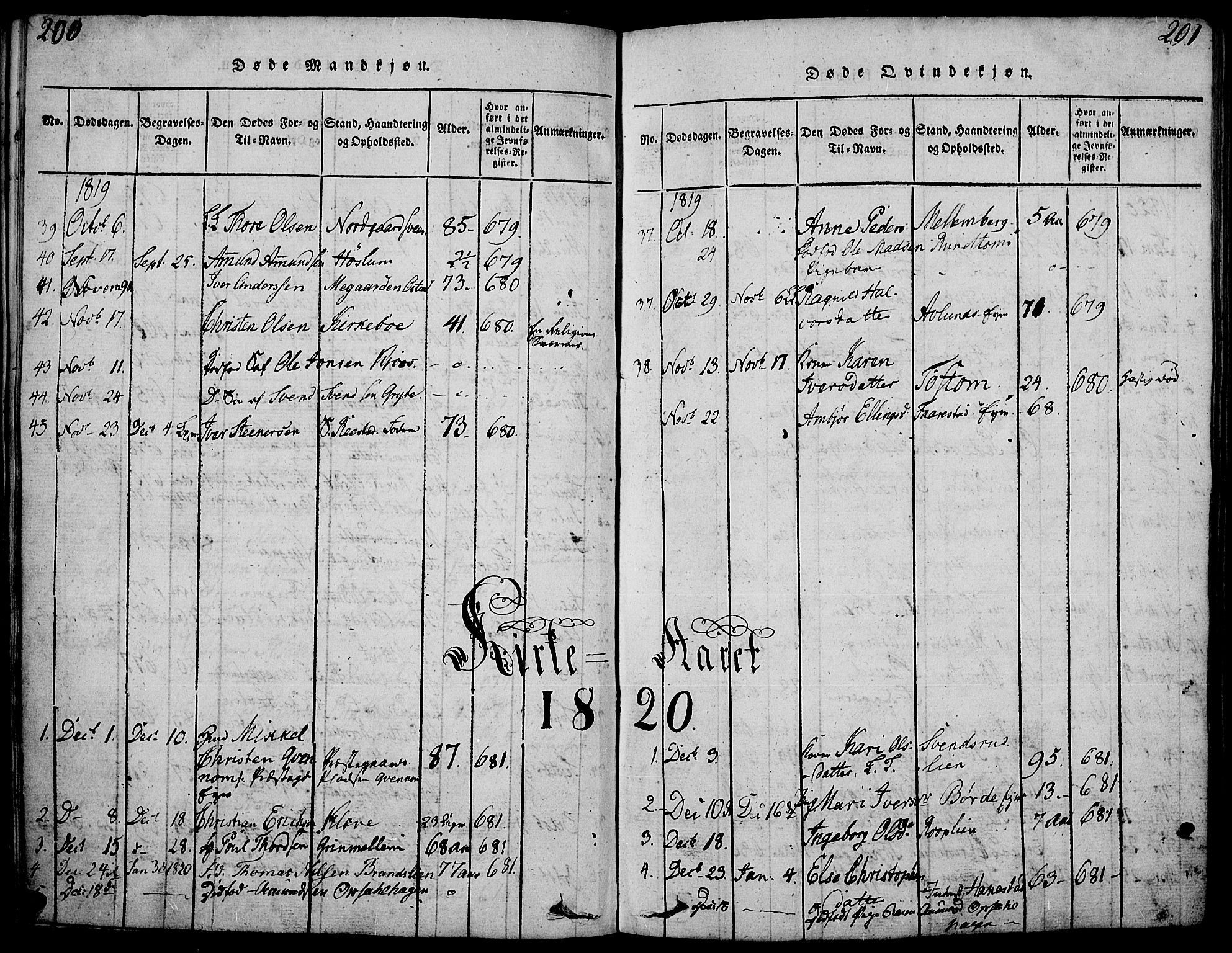 SAH, Gausdal prestekontor, Ministerialbok nr. 5, 1817-1829, s. 200-201