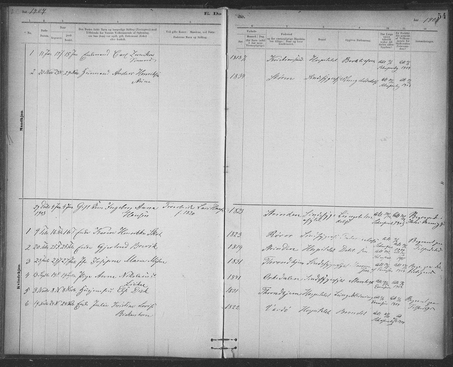 SAT, Ministerialprotokoller, klokkerbøker og fødselsregistre - Sør-Trøndelag, 623/L0470: Ministerialbok nr. 623A04, 1884-1938, s. 54