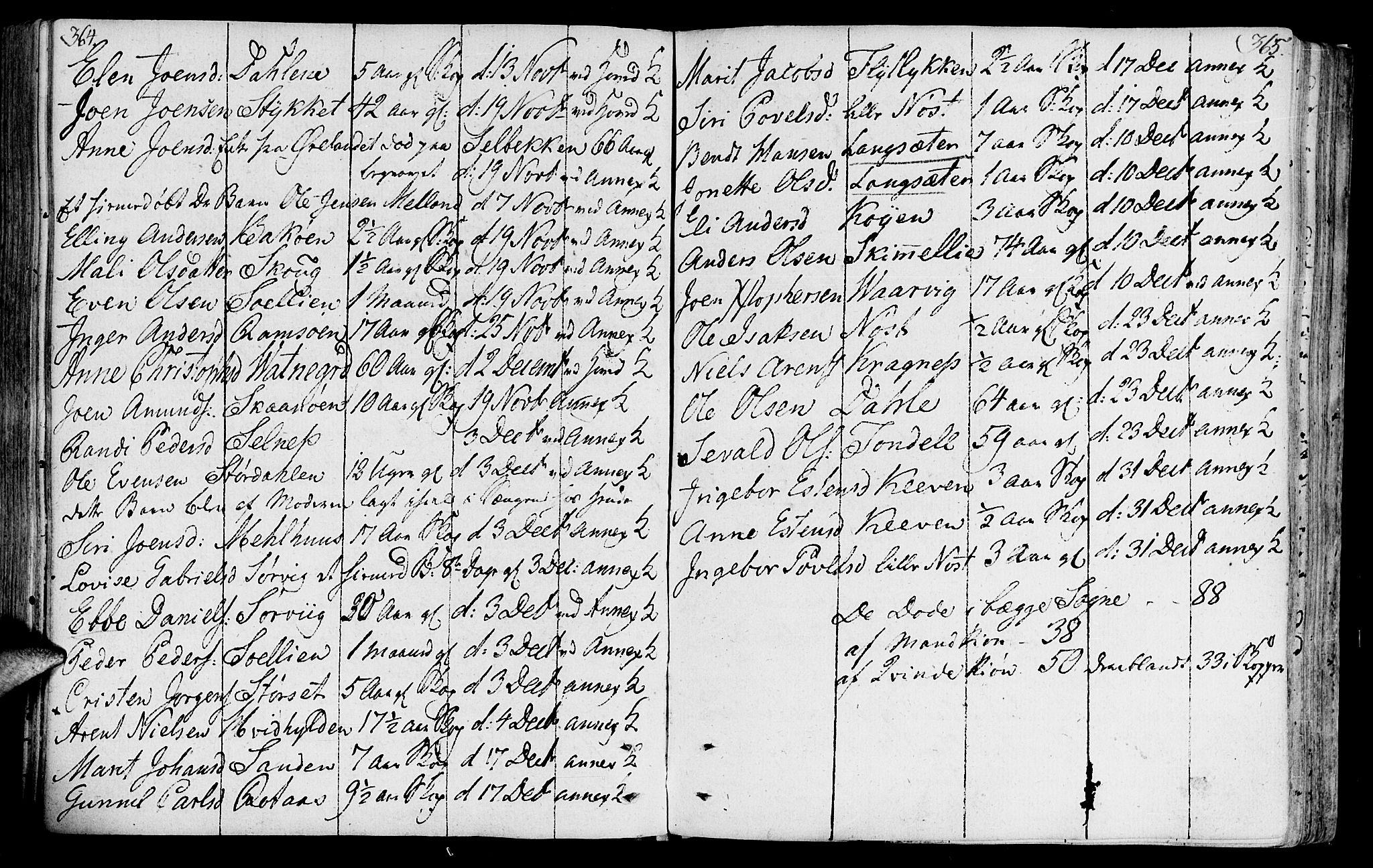SAT, Ministerialprotokoller, klokkerbøker og fødselsregistre - Sør-Trøndelag, 646/L0606: Ministerialbok nr. 646A04, 1791-1805, s. 364-365