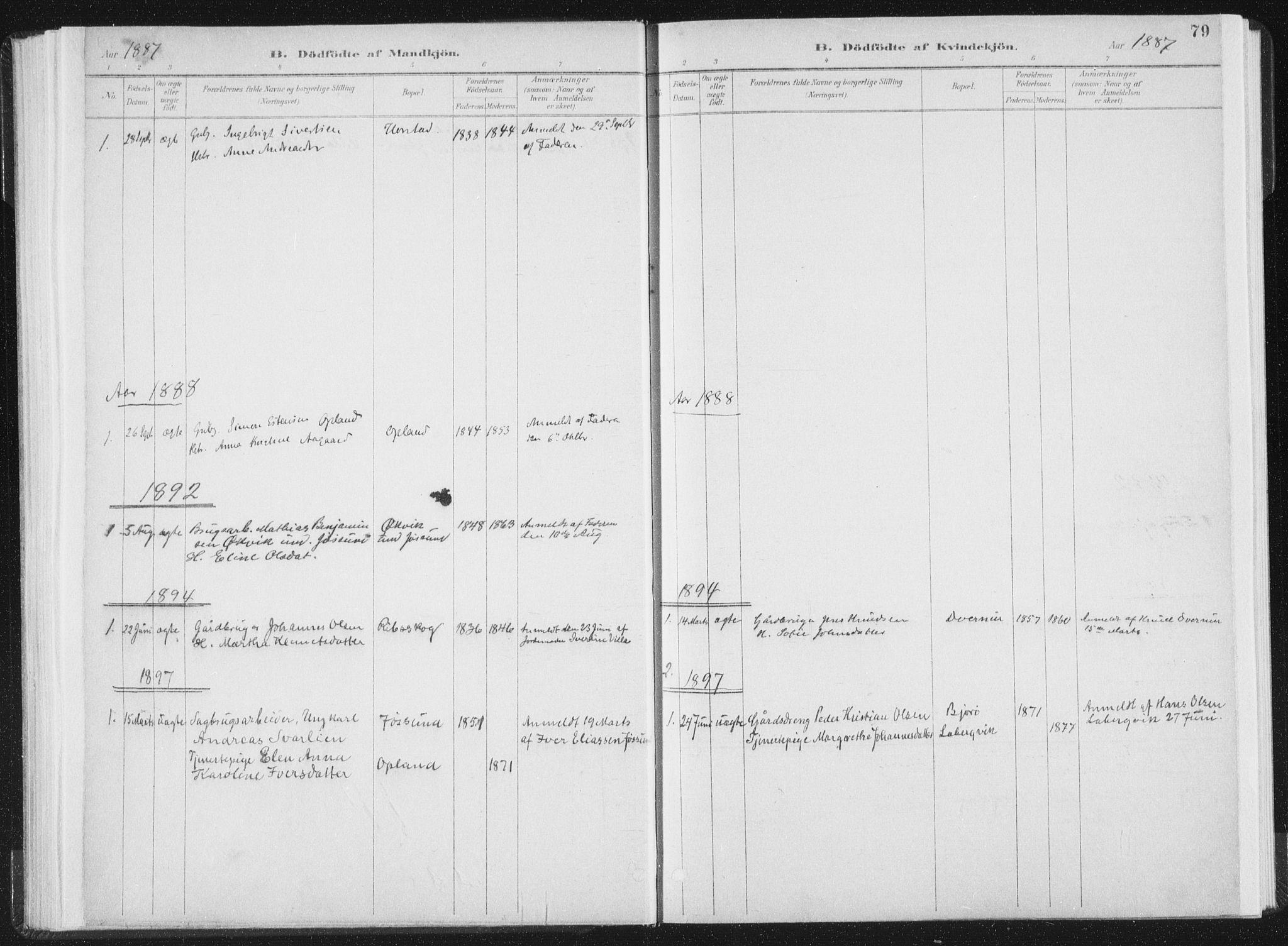 SAT, Ministerialprotokoller, klokkerbøker og fødselsregistre - Nord-Trøndelag, 771/L0597: Ministerialbok nr. 771A04, 1885-1910, s. 79