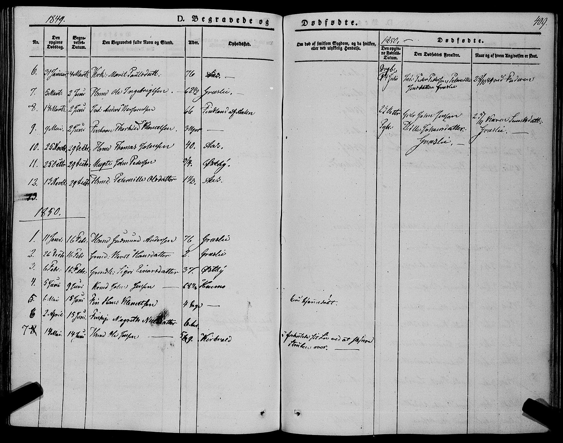 SAT, Ministerialprotokoller, klokkerbøker og fødselsregistre - Sør-Trøndelag, 695/L1146: Ministerialbok nr. 695A06 /2, 1843-1859, s. 409