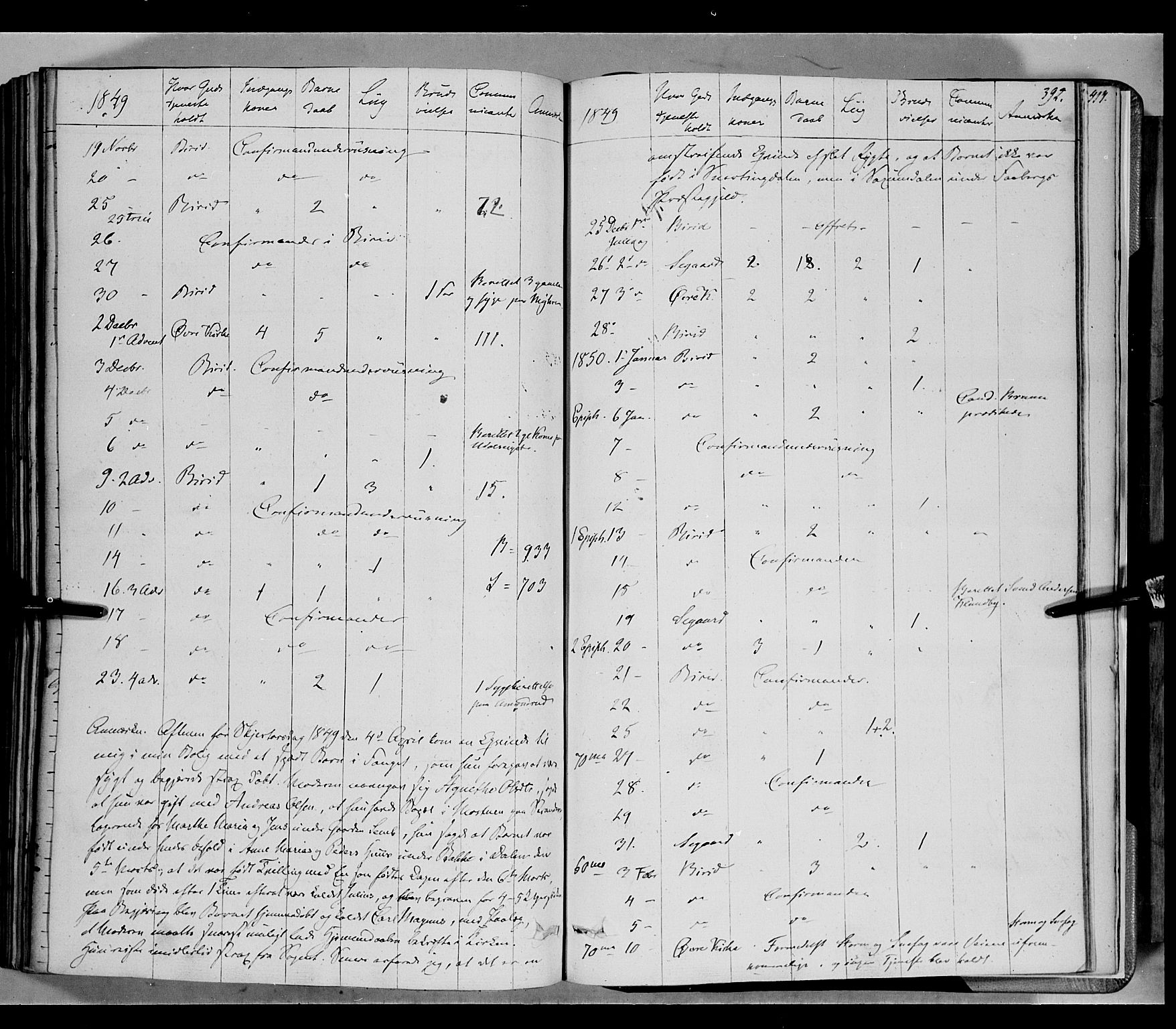 SAH, Biri prestekontor, Ministerialbok nr. 5, 1843-1854, s. 392