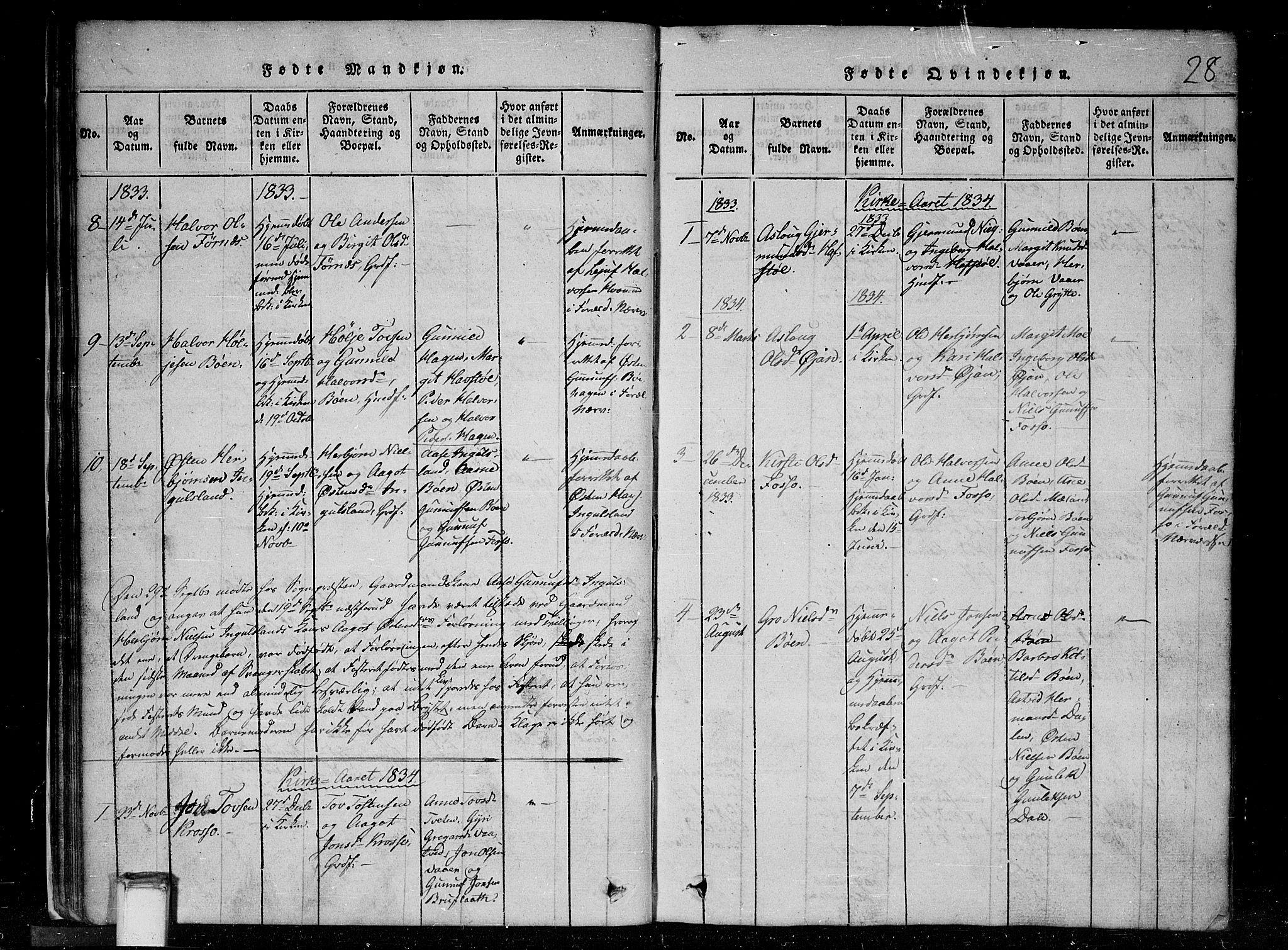 SAKO, Tinn kirkebøker, G/Gc/L0001: Klokkerbok nr. III 1, 1815-1879, s. 28