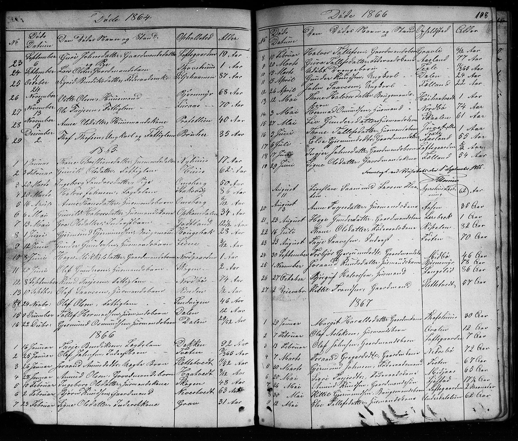 SAKO, Mo kirkebøker, G/Ga/L0001: Klokkerbok nr. I 1, 1851-1891, s. 108