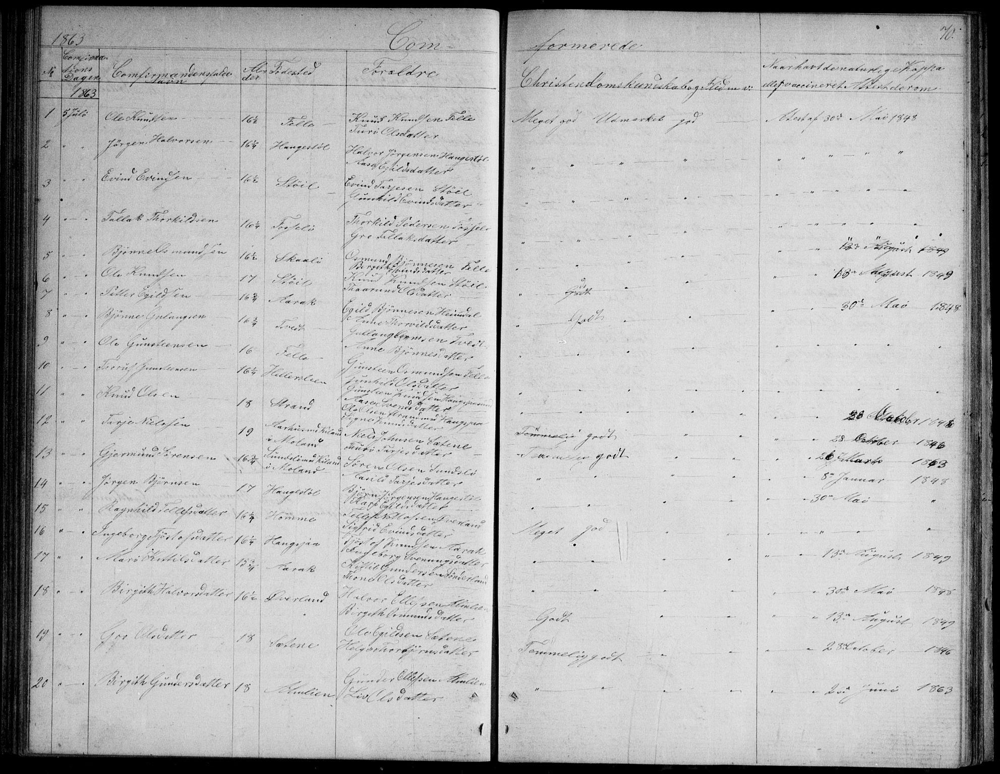 SAKO, Nissedal kirkebøker, G/Gb/L0002: Klokkerbok nr. II 2, 1863-1892, s. 70
