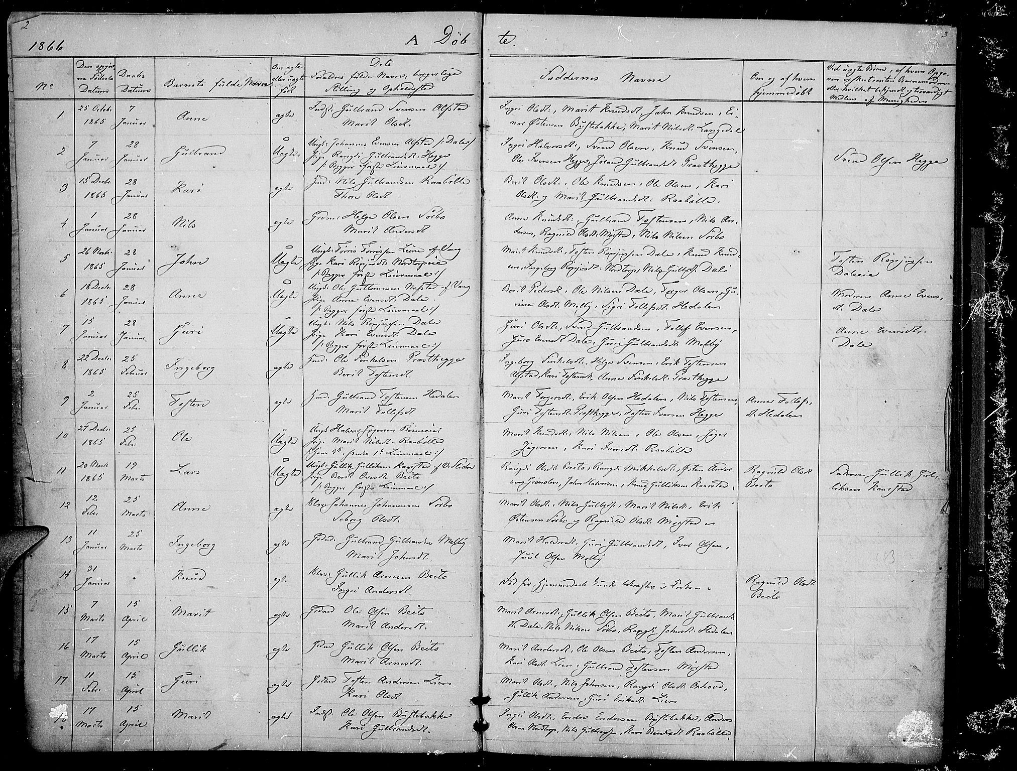 SAH, Øystre Slidre prestekontor, Klokkerbok nr. 1, 1866-1886, s. 2-3