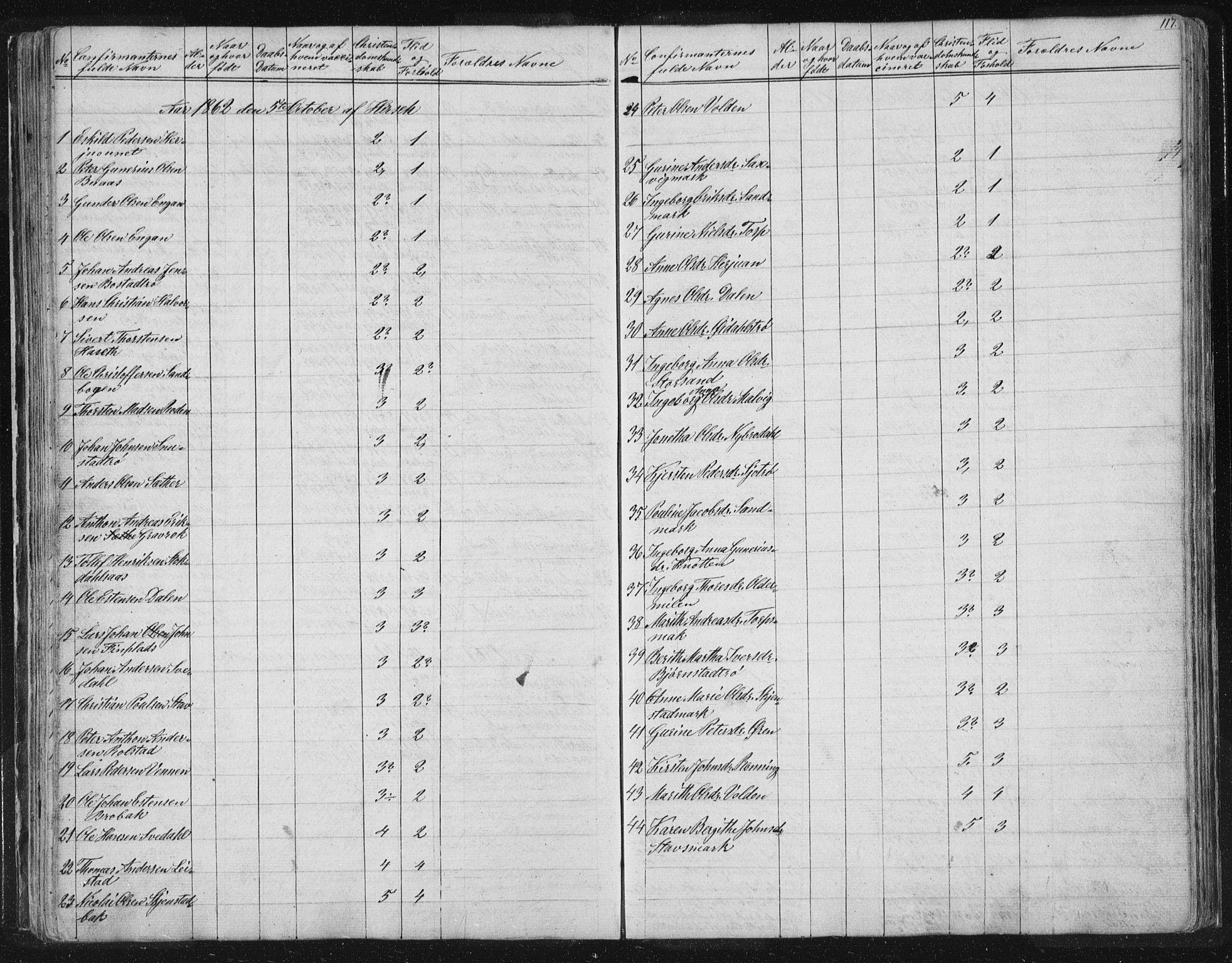 SAT, Ministerialprotokoller, klokkerbøker og fødselsregistre - Sør-Trøndelag, 616/L0406: Ministerialbok nr. 616A03, 1843-1879, s. 117
