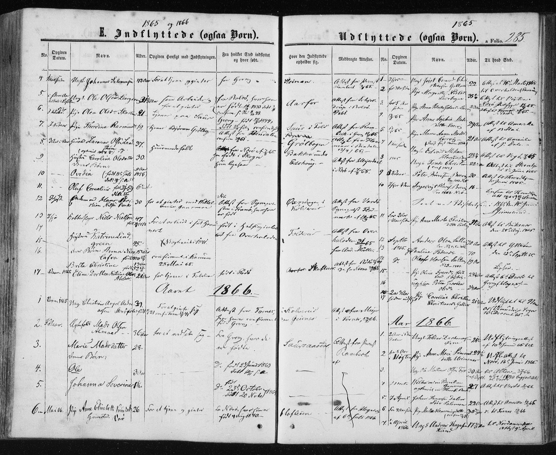 SAT, Ministerialprotokoller, klokkerbøker og fødselsregistre - Nord-Trøndelag, 780/L0641: Ministerialbok nr. 780A06, 1857-1874, s. 285