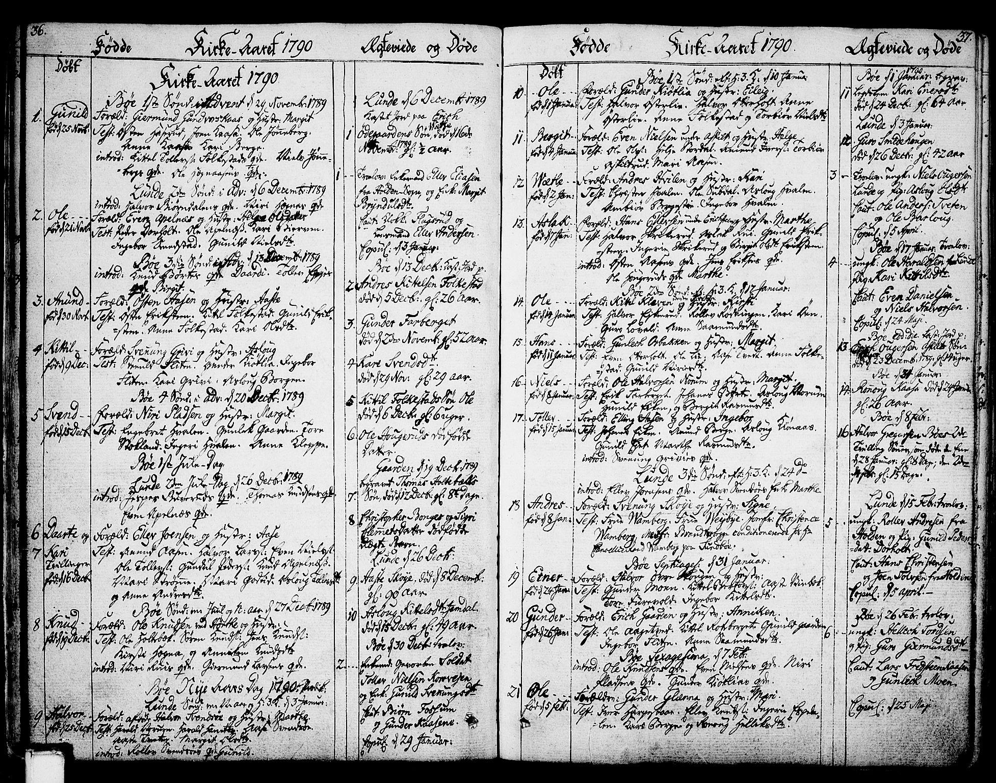 SAKO, Bø kirkebøker, F/Fa/L0005: Ministerialbok nr. 5, 1785-1815, s. 36-37