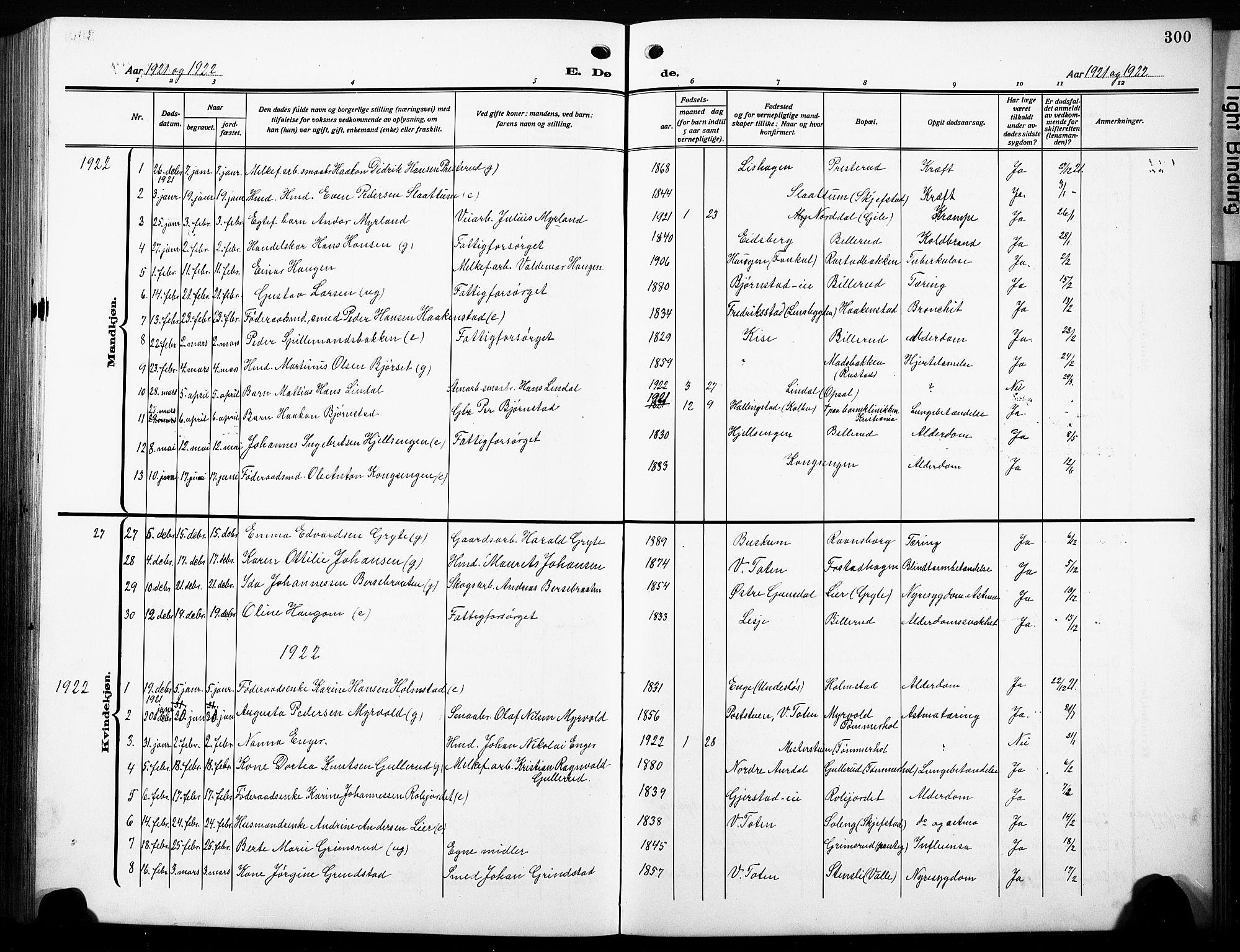 SAH, Østre Toten prestekontor, Klokkerbok nr. 10, 1912-1933, s. 300