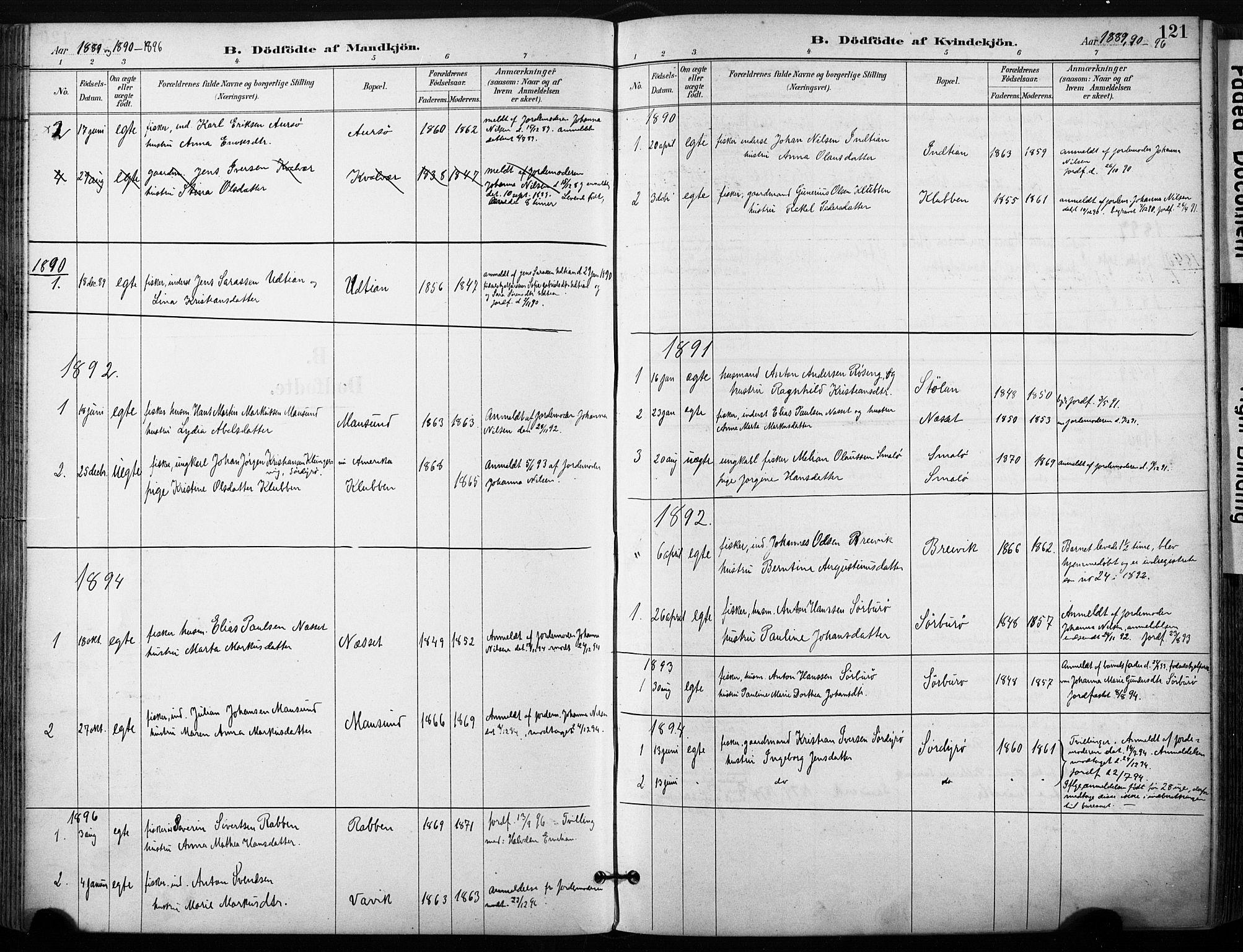 SAT, Ministerialprotokoller, klokkerbøker og fødselsregistre - Sør-Trøndelag, 640/L0579: Ministerialbok nr. 640A04, 1889-1902, s. 121