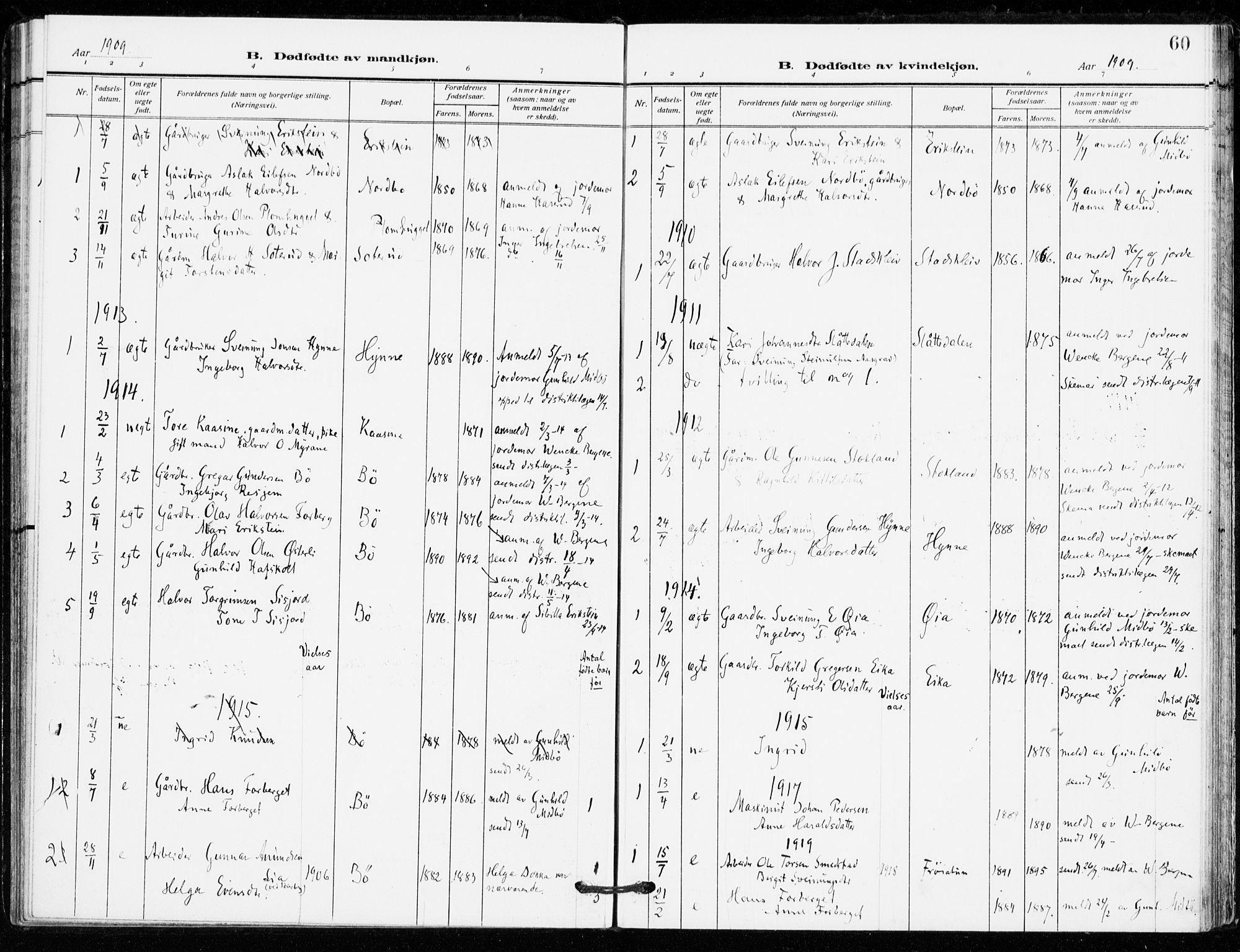 SAKO, Bø kirkebøker, F/Fa/L0013: Ministerialbok nr. 13, 1909-1921, s. 60