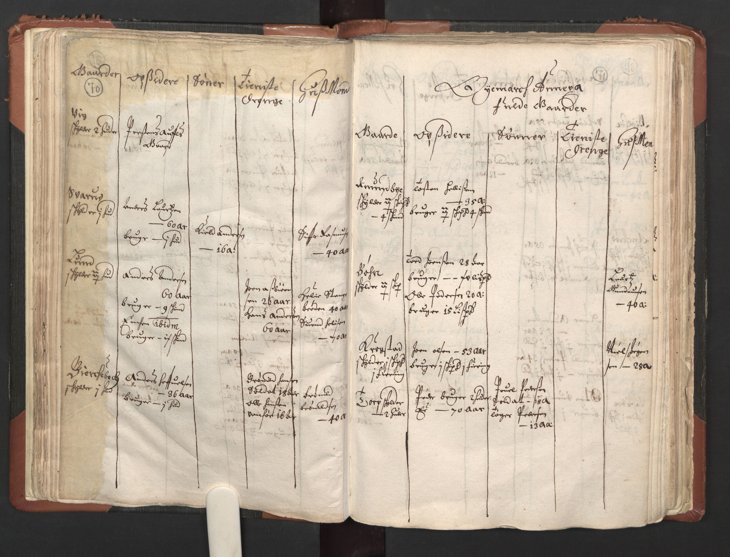 RA, Fogdenes og sorenskrivernes manntall 1664-1666, nr. 1: Fogderier (len og skipreider) i nåværende Østfold fylke, 1664, s. 70-71