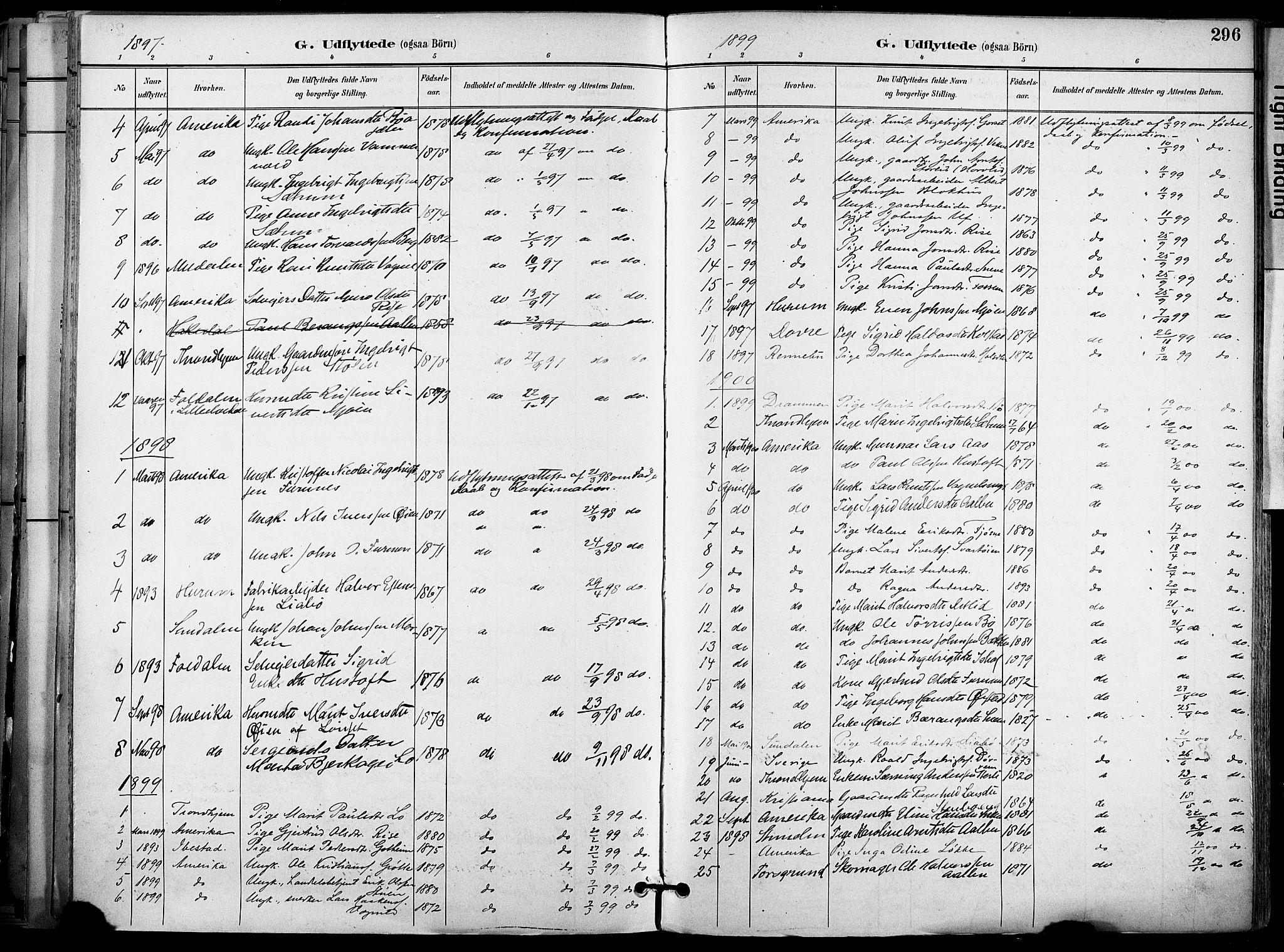 SAT, Ministerialprotokoller, klokkerbøker og fødselsregistre - Sør-Trøndelag, 678/L0902: Ministerialbok nr. 678A11, 1895-1911, s. 296