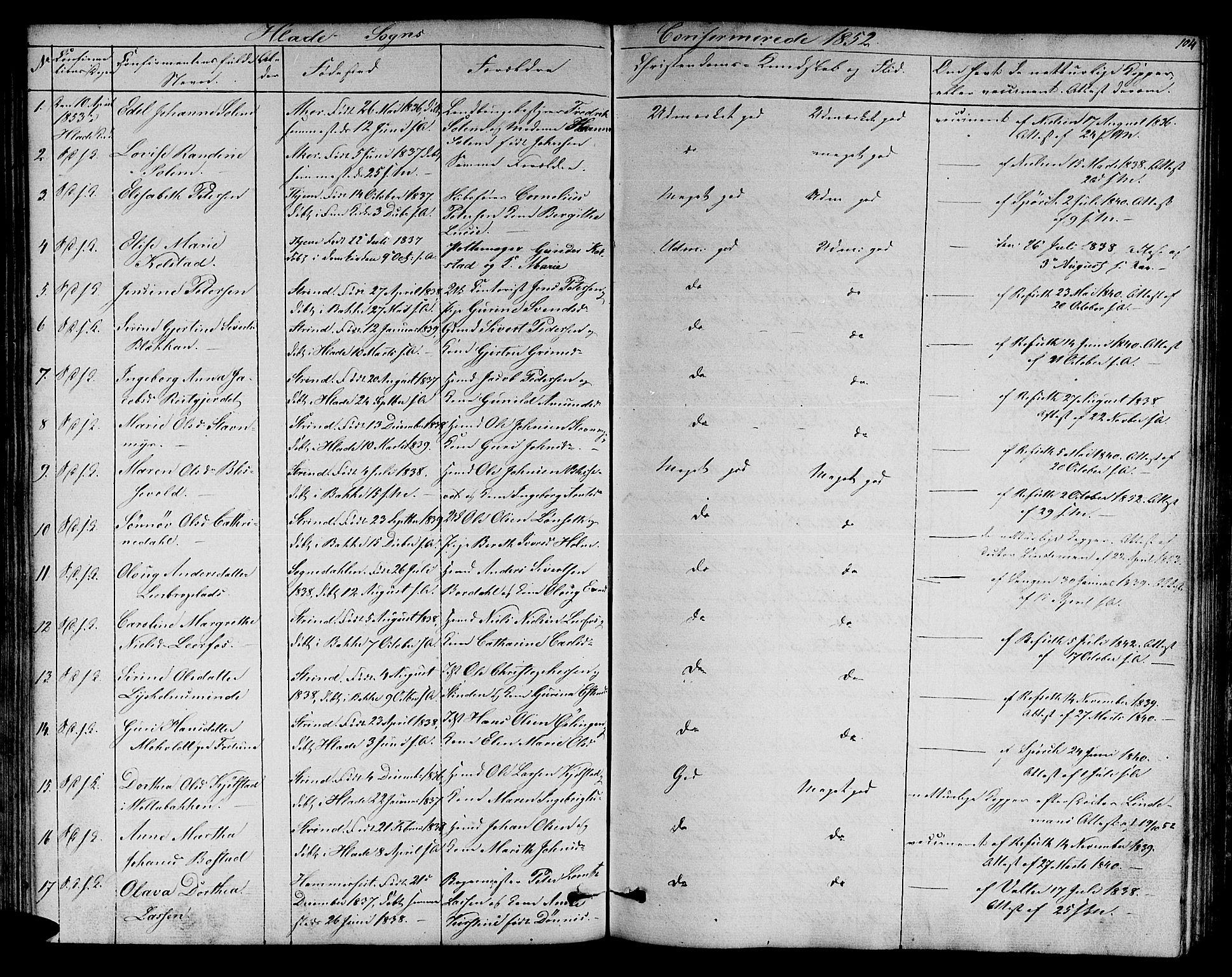 SAT, Ministerialprotokoller, klokkerbøker og fødselsregistre - Sør-Trøndelag, 606/L0310: Klokkerbok nr. 606C06, 1850-1859, s. 104