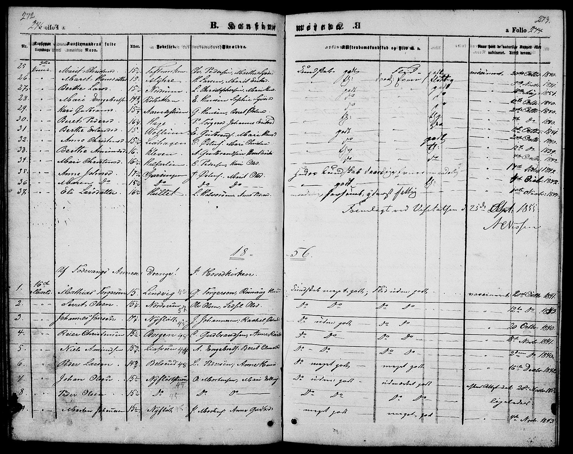 SAH, Ringebu prestekontor, Klokkerbok nr. 3, 1854-1866, s. 272-273
