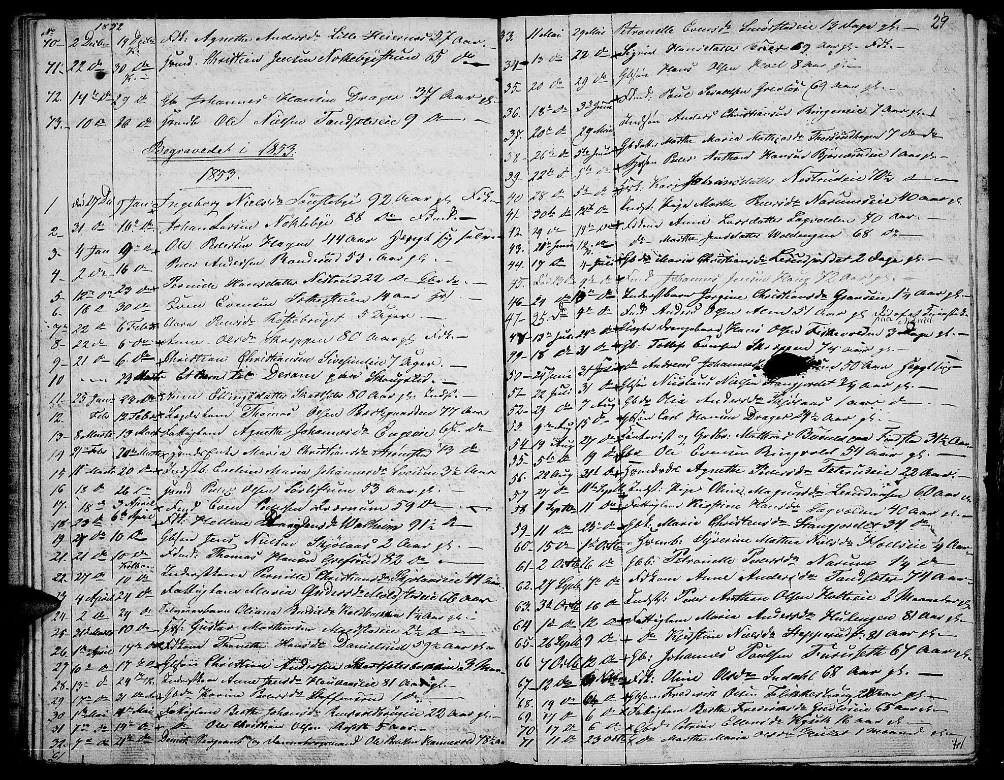 SAH, Vestre Toten prestekontor, Klokkerbok nr. 4, 1851-1853, s. 29