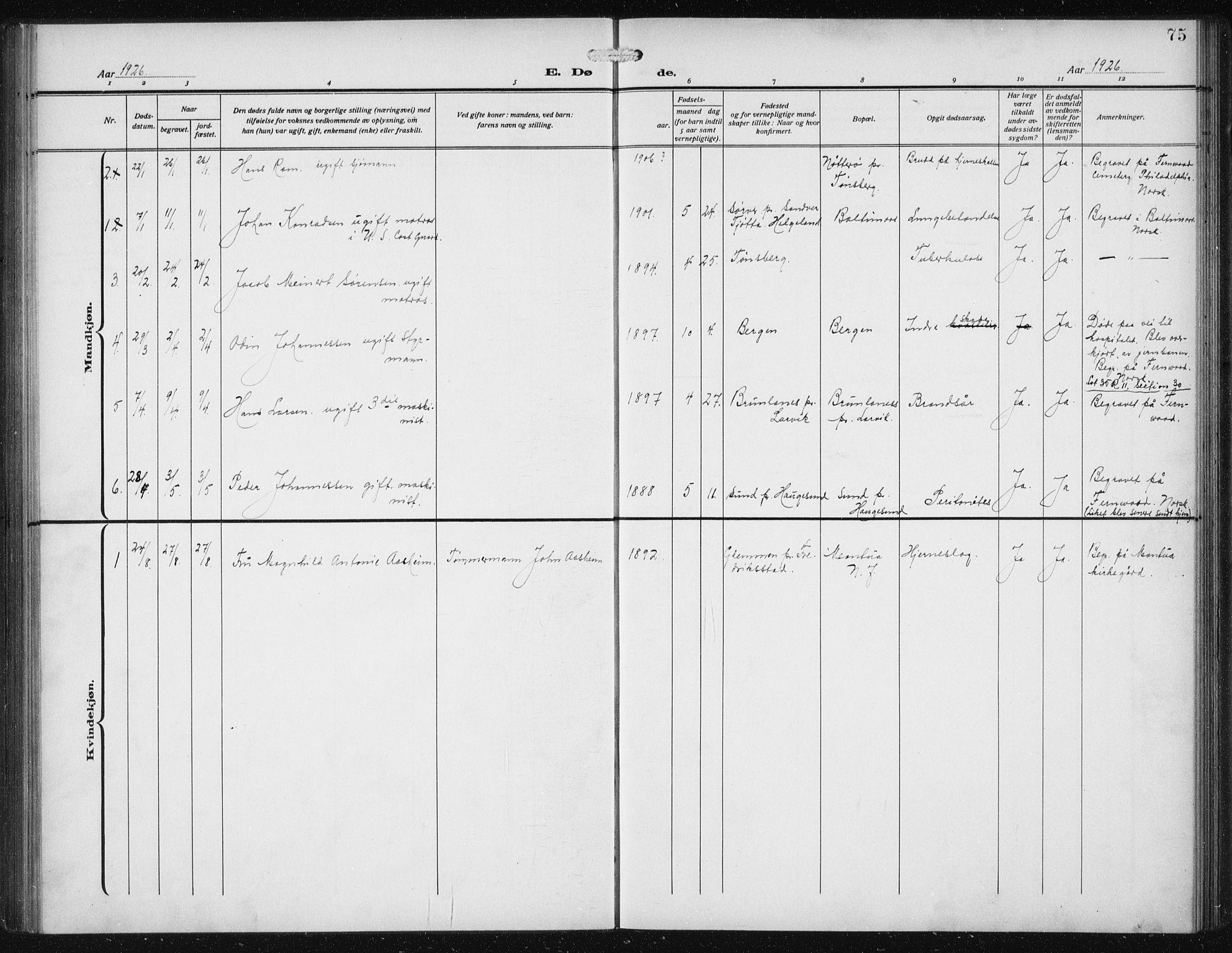 SAB, Den Norske Sjømannsmisjon i utlandet*, Ministerialbok nr. A 1, 1912-1931, s. 75