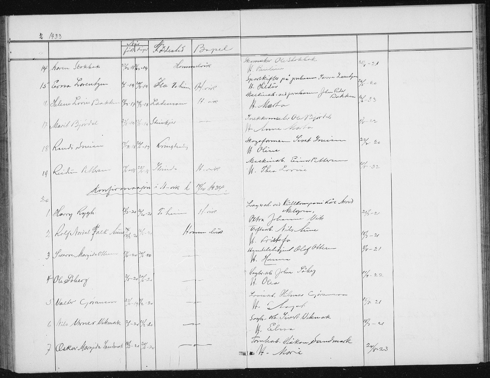 SAT, Ministerialprotokoller, klokkerbøker og fødselsregistre - Sør-Trøndelag, 617/L0431: Klokkerbok nr. 617C02, 1910-1936