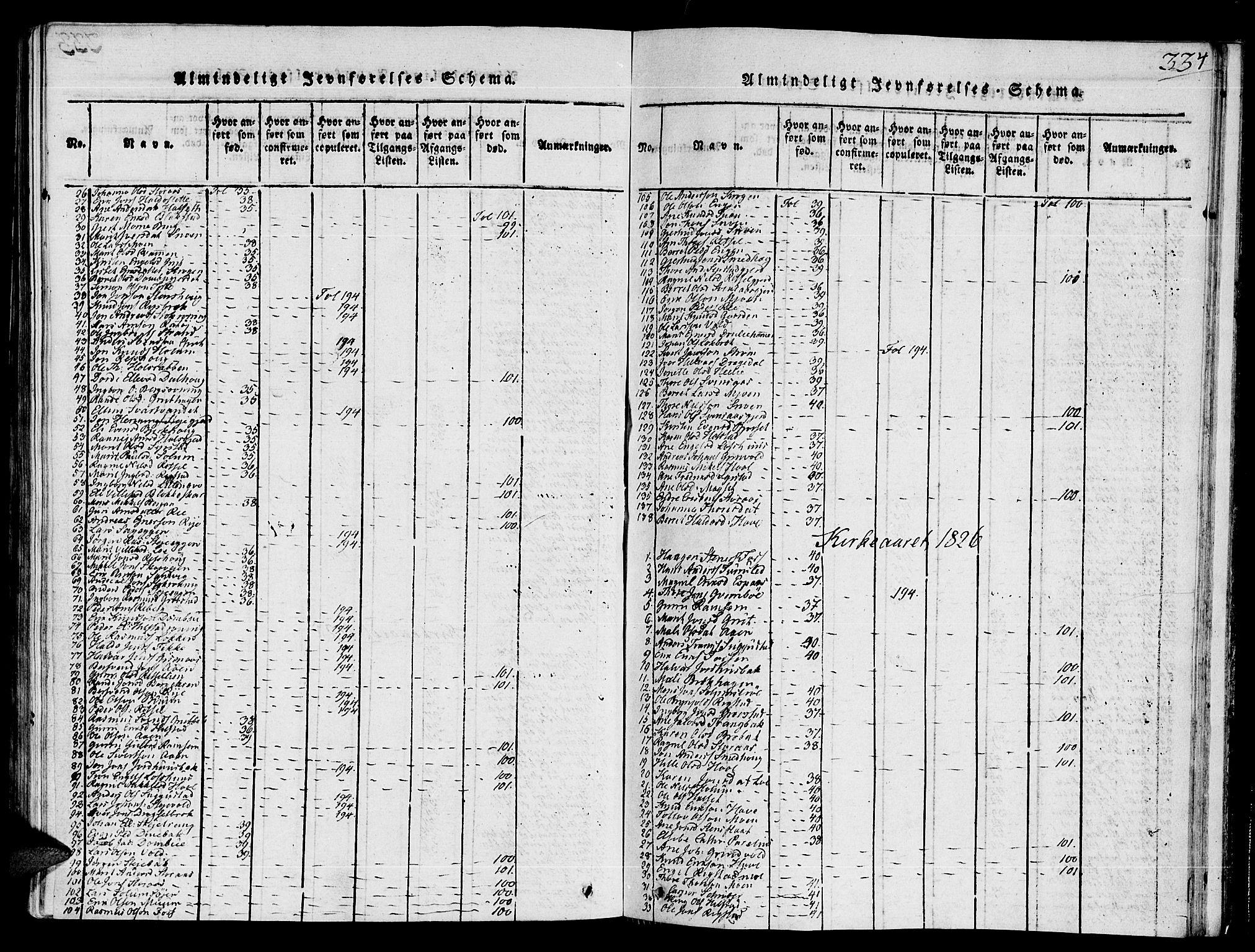 SAT, Ministerialprotokoller, klokkerbøker og fødselsregistre - Sør-Trøndelag, 672/L0853: Ministerialbok nr. 672A06 /1, 1816-1829, s. 334
