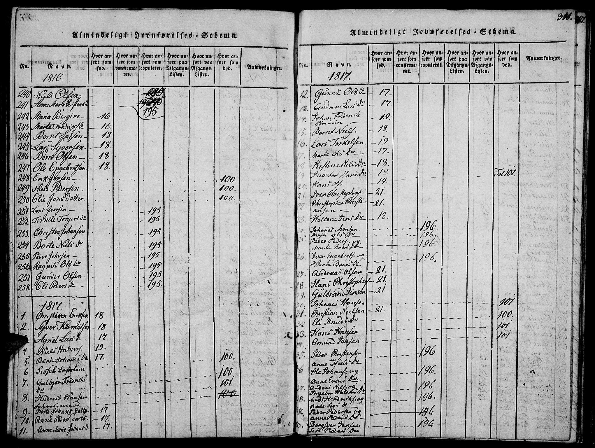 SAH, Biri prestekontor, Ministerialbok nr. 3, 1814-1828, s. 346