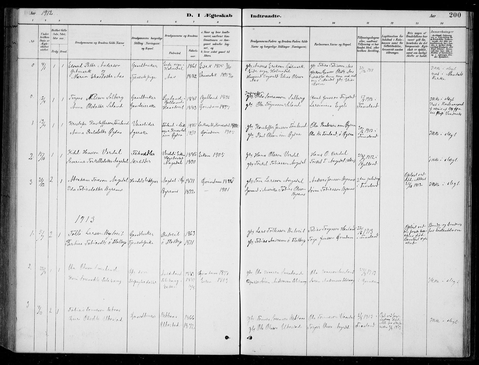 SAK, Bjelland sokneprestkontor, F/Fb/Fbc/L0003: Klokkerbok nr. B 3, 1887-1924, s. 200