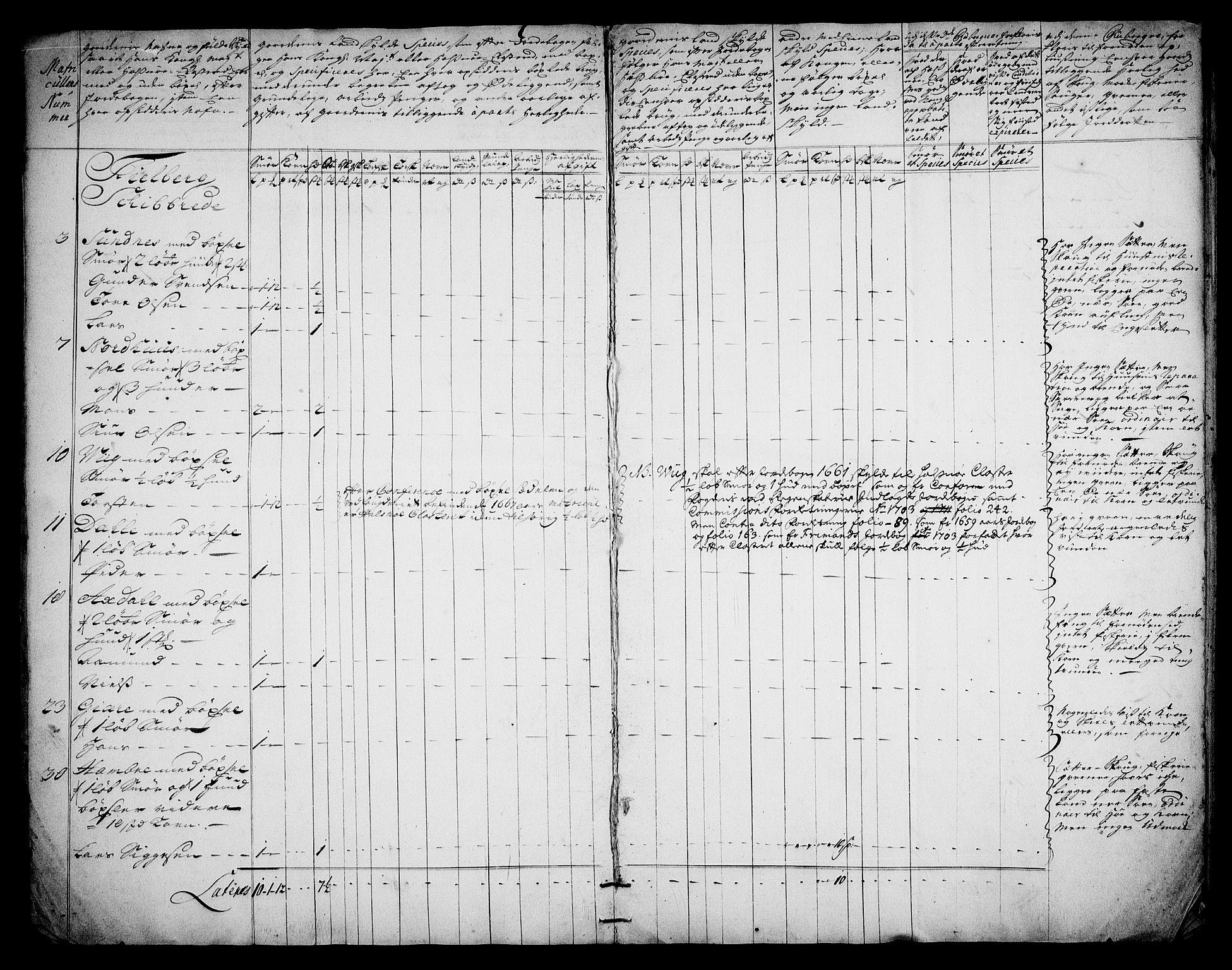 RA, Rentekammeret inntil 1814, Realistisk ordnet avdeling, On/L0003: [Jj 4]: Kommisjonsforretning over Vilhelm Hanssøns forpaktning av Halsnøy klosters gods, 1721-1729, s. 179