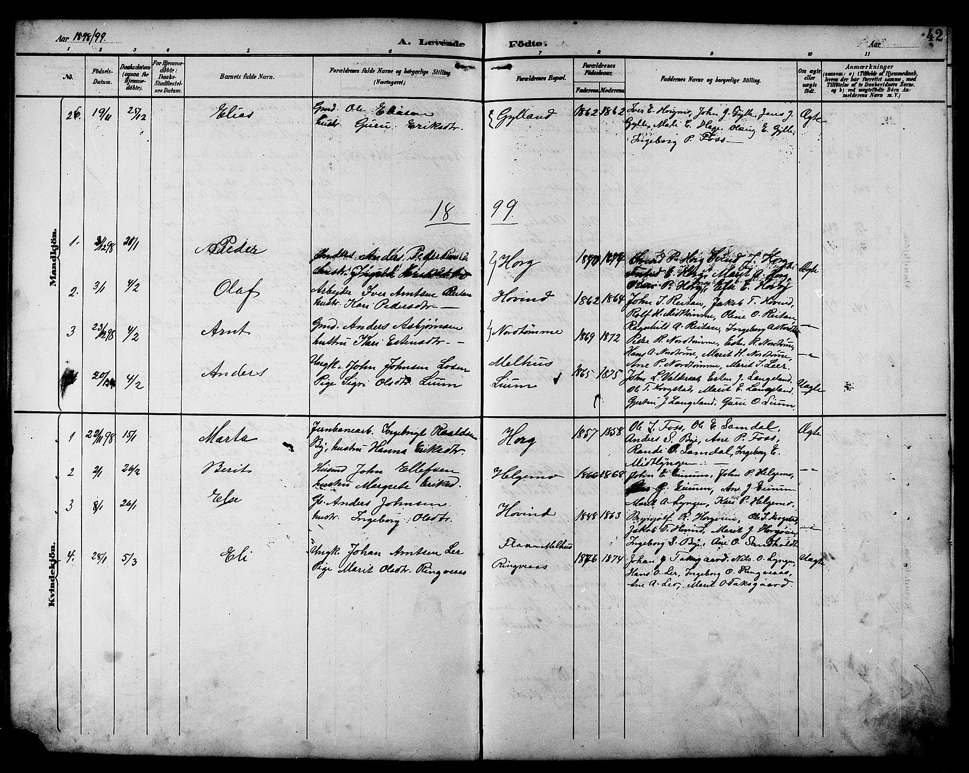 SAT, Ministerialprotokoller, klokkerbøker og fødselsregistre - Sør-Trøndelag, 692/L1111: Klokkerbok nr. 692C06, 1890-1904, s. 42