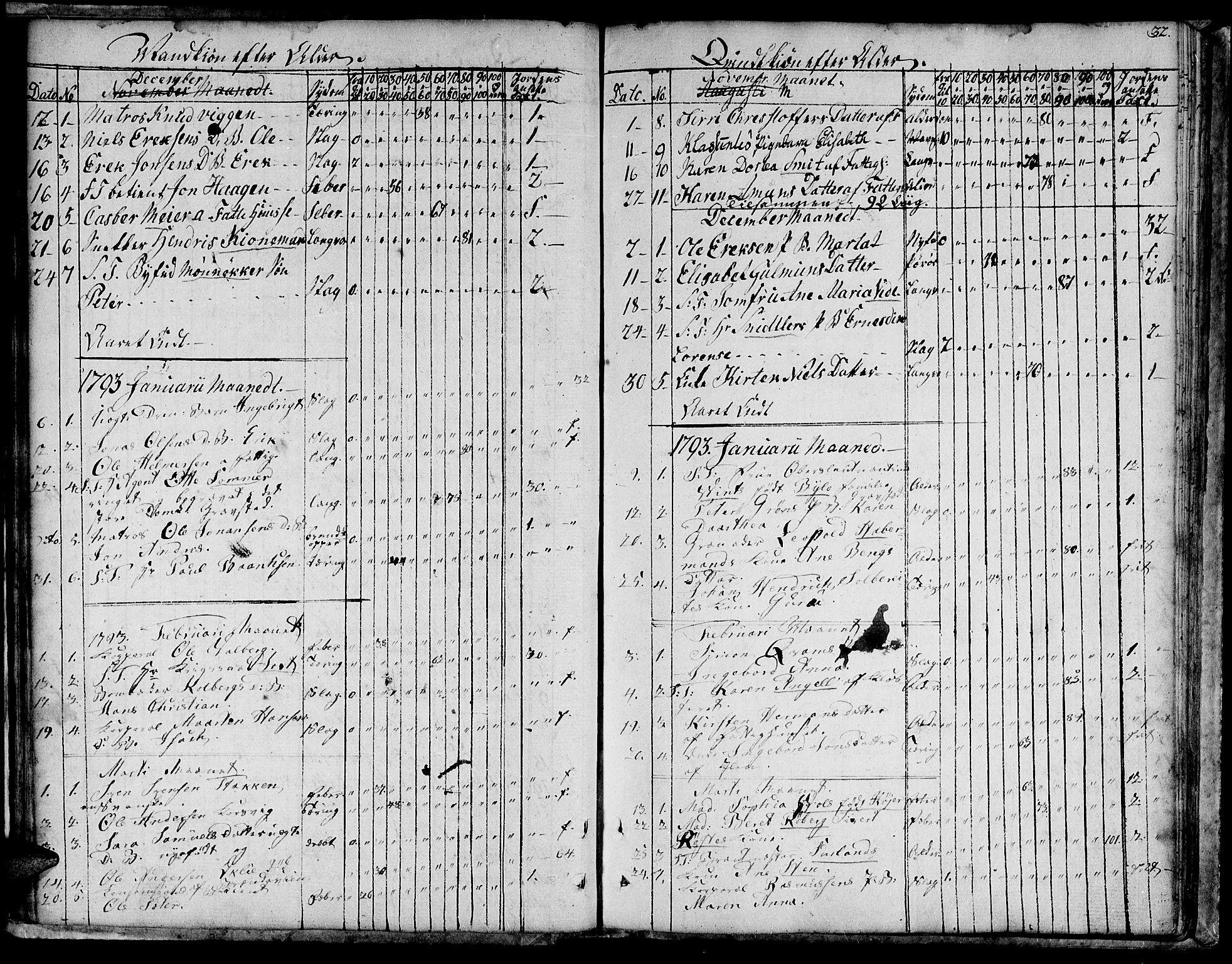 SAT, Ministerialprotokoller, klokkerbøker og fødselsregistre - Sør-Trøndelag, 601/L0040: Ministerialbok nr. 601A08, 1783-1818, s. 32